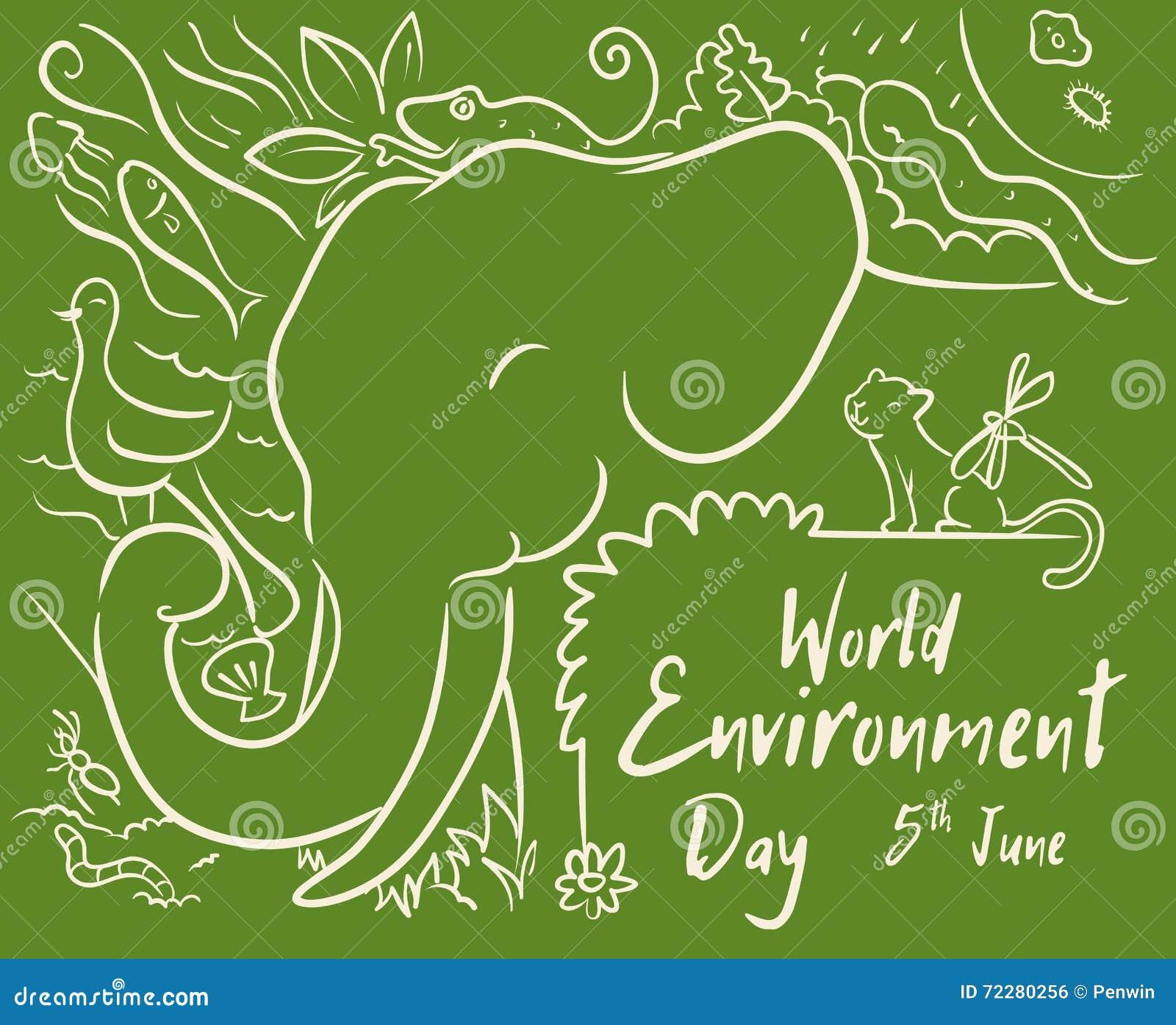 Download Дизайн дня мировой окружающей среды с животными в линии стиле, иллюстрации вектора Иллюстрация вектора - иллюстрации насчитывающей environmental, биометрии: 72280256