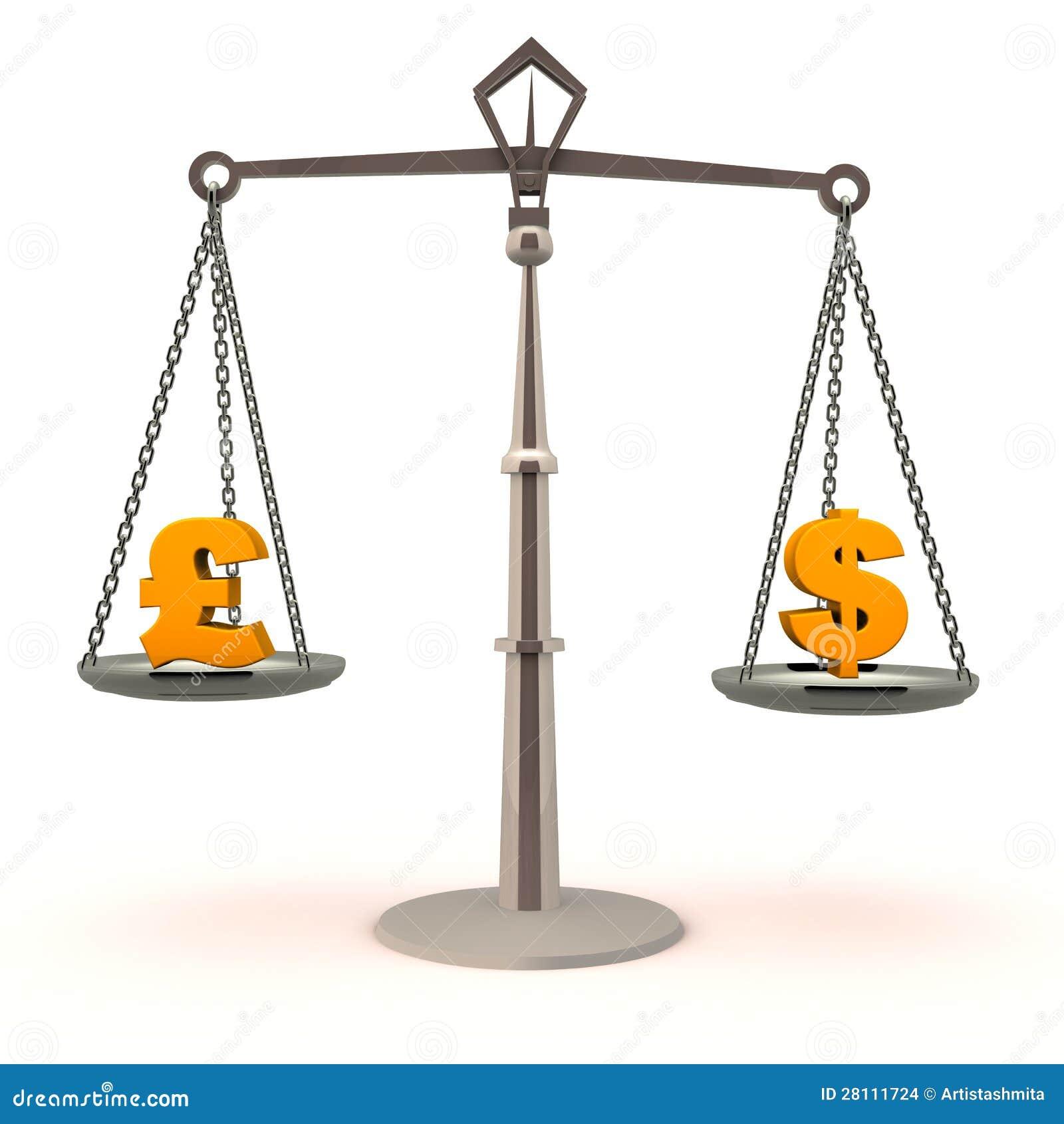 Доллар против фунта