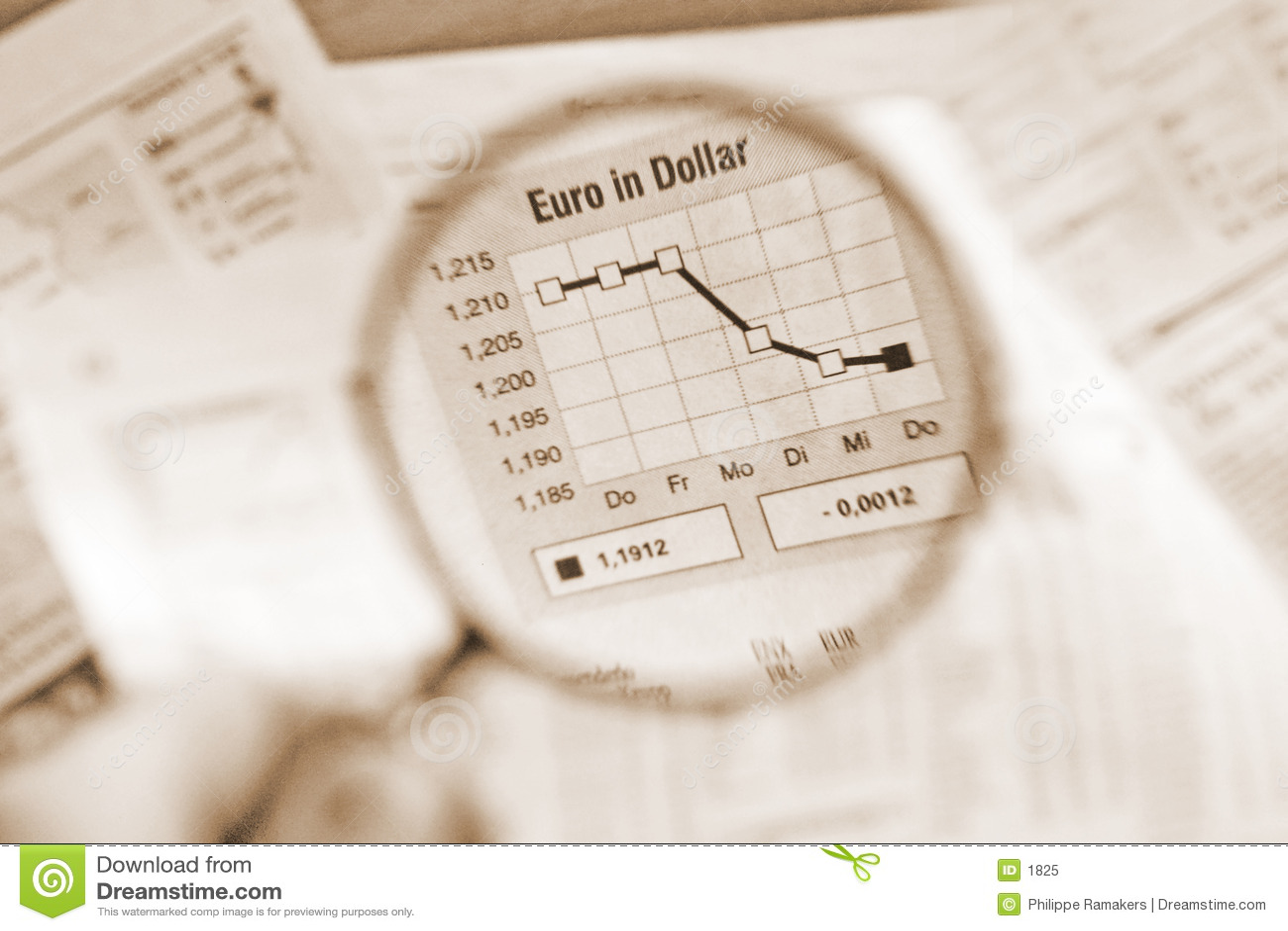 евро доллара