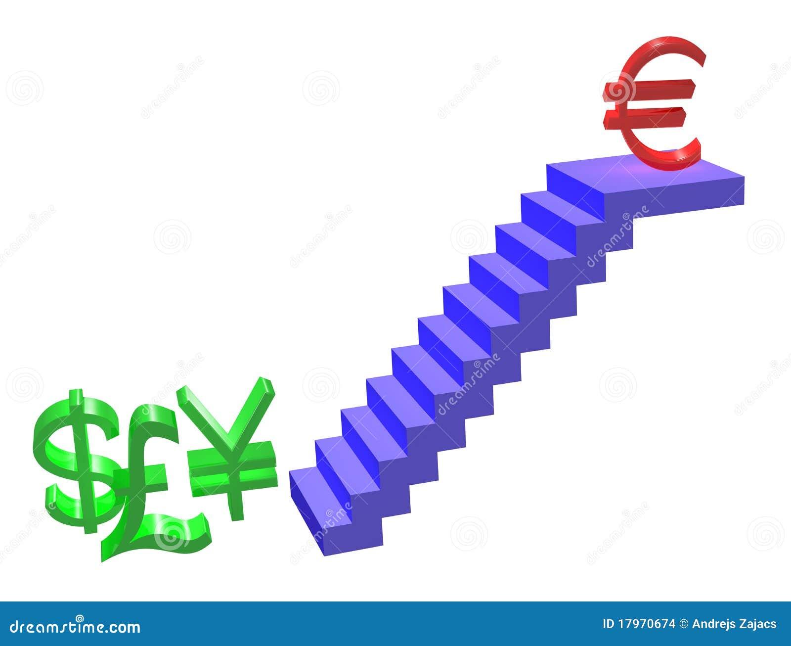 евро идет вверх