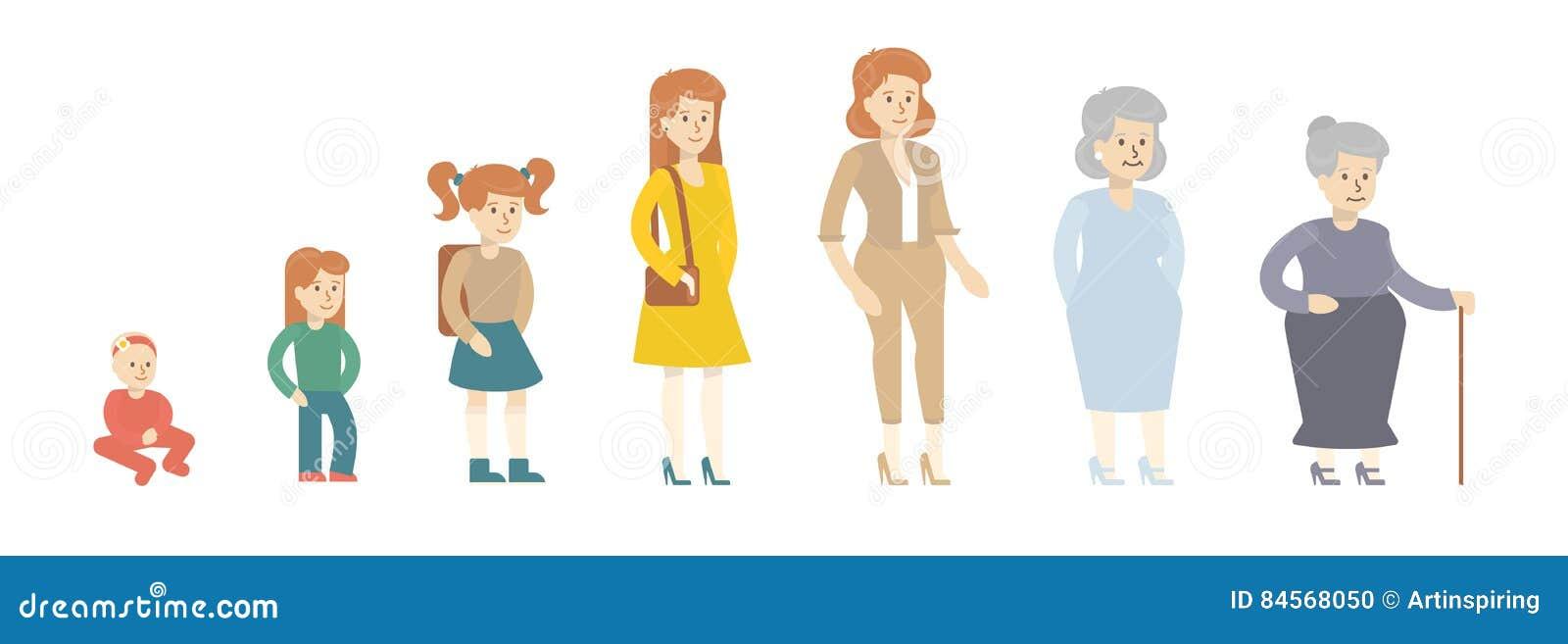 Женское развитие времени