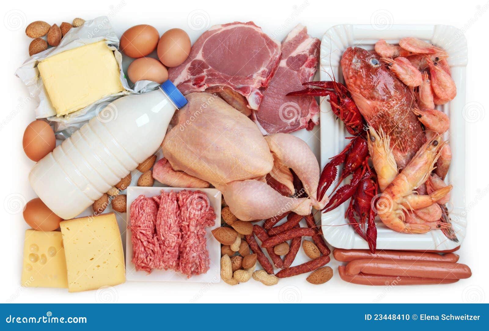 Диета на основе куриного мяса