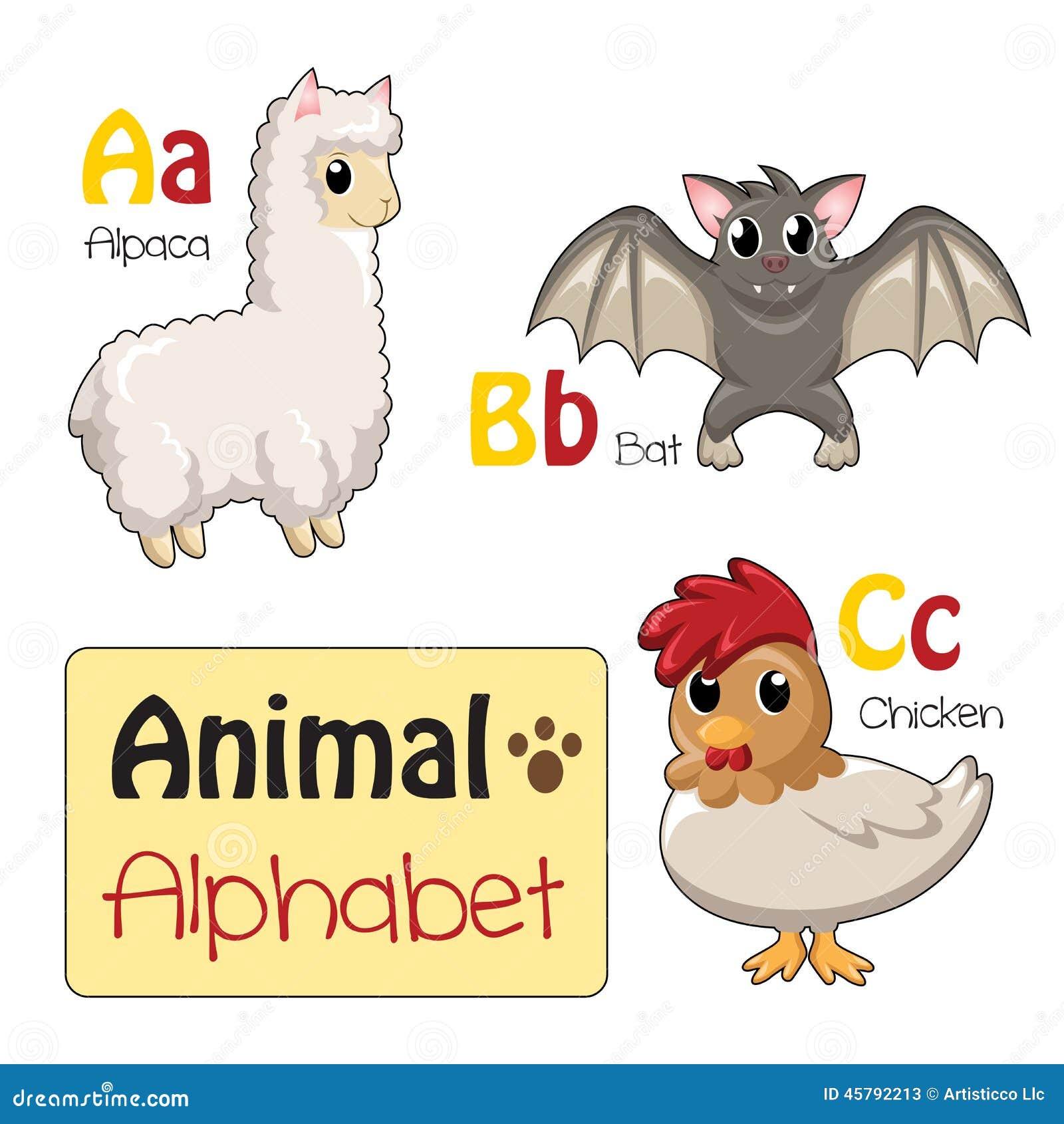 Животные алфавита от a к c