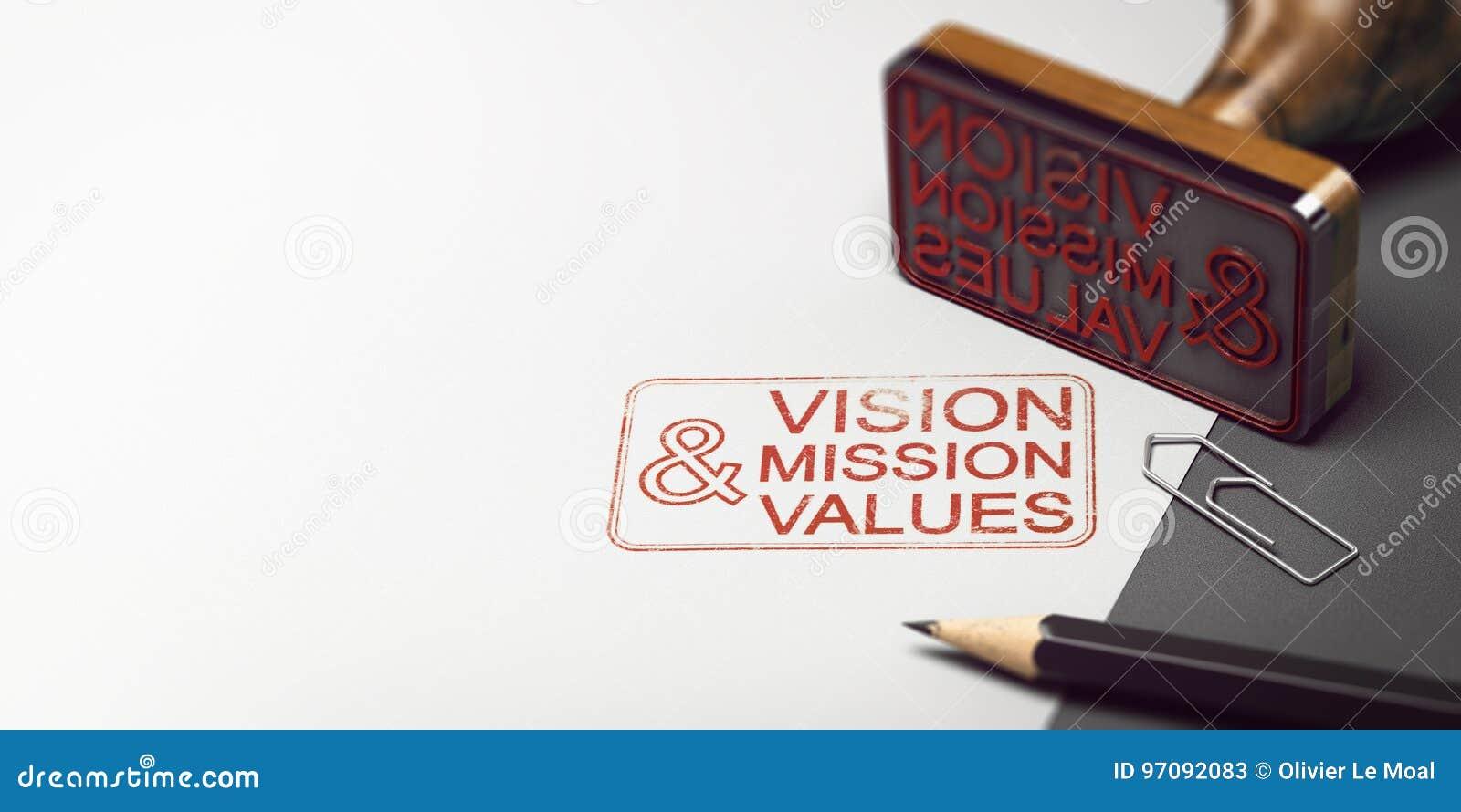 Заявление, зрение, полет и значения компании