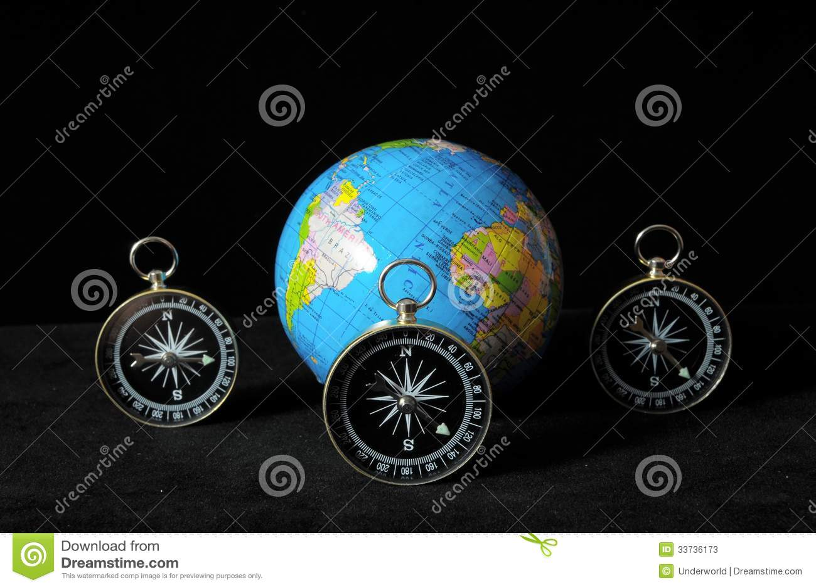 Земля и компас планеты