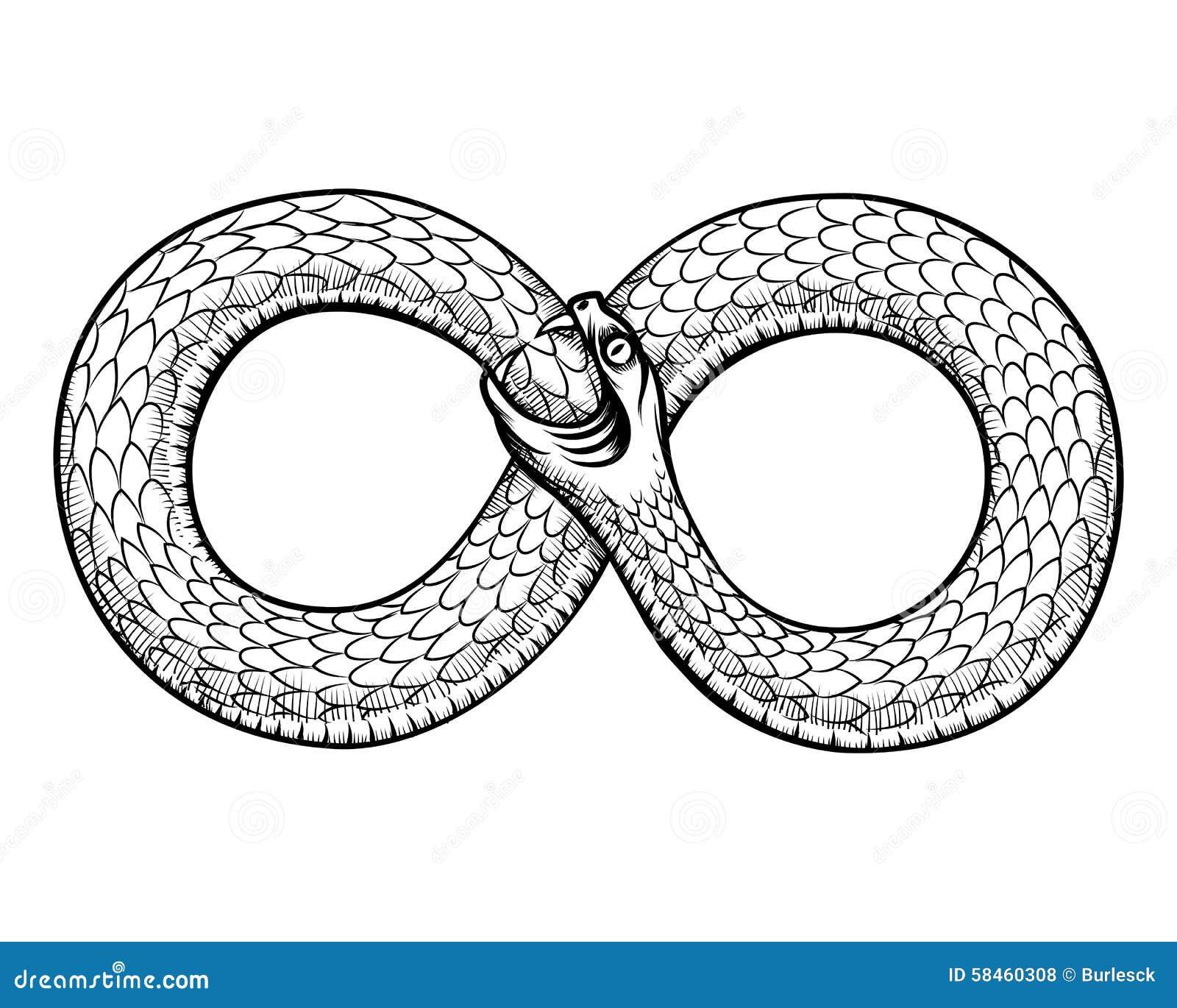 Змейка завитая в кольце безграничности Пожирать Ouroboros