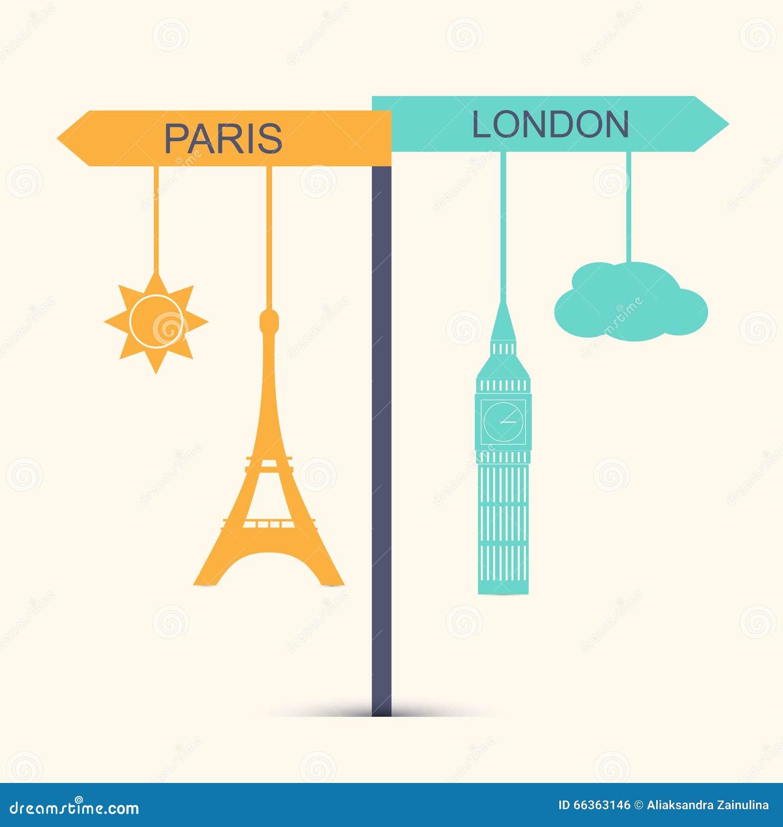 Знамя перемещения Концепция выбора между Лондоном и Парижем
