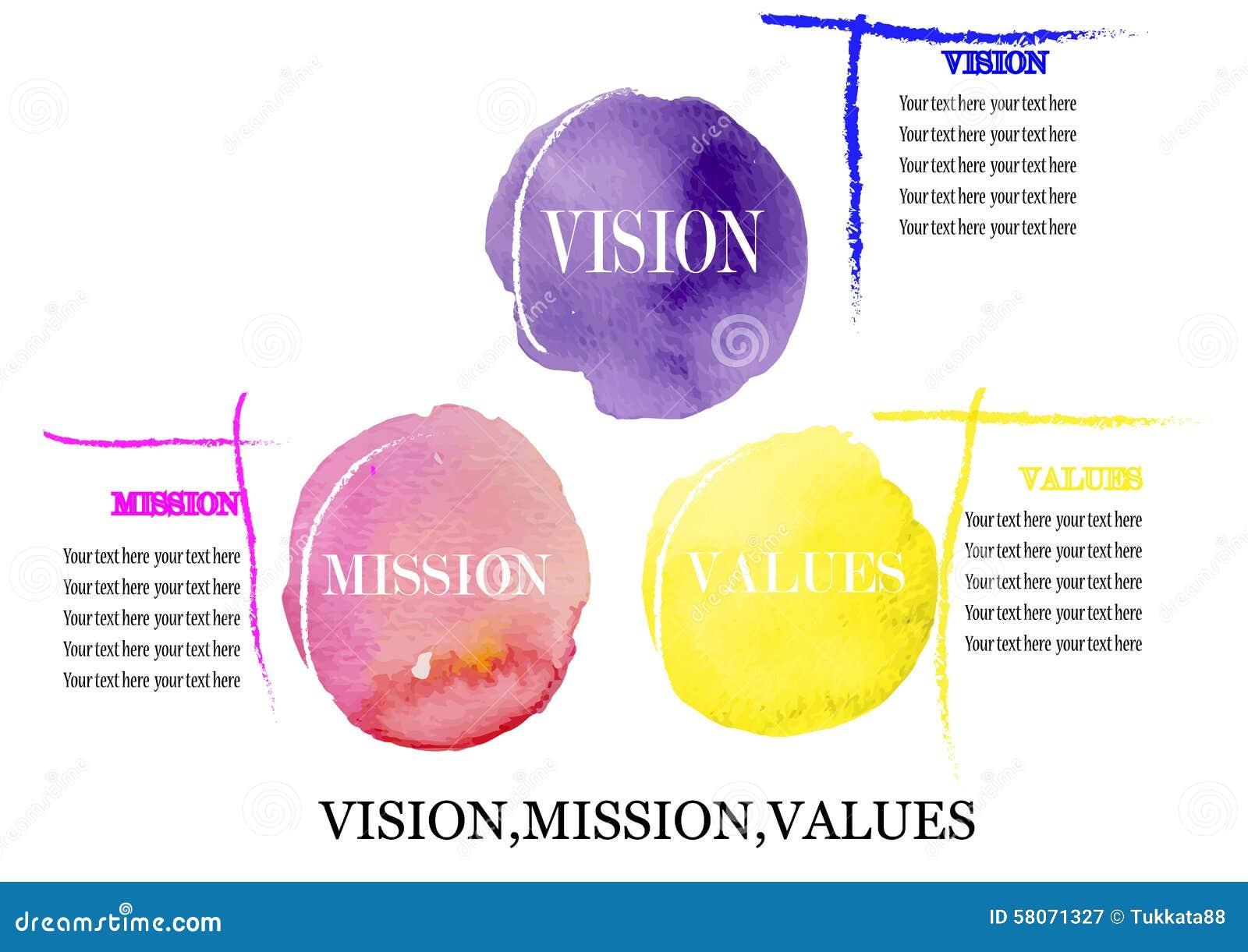 Значения полета зрения концепции дела, картина акварели на белой предпосылке