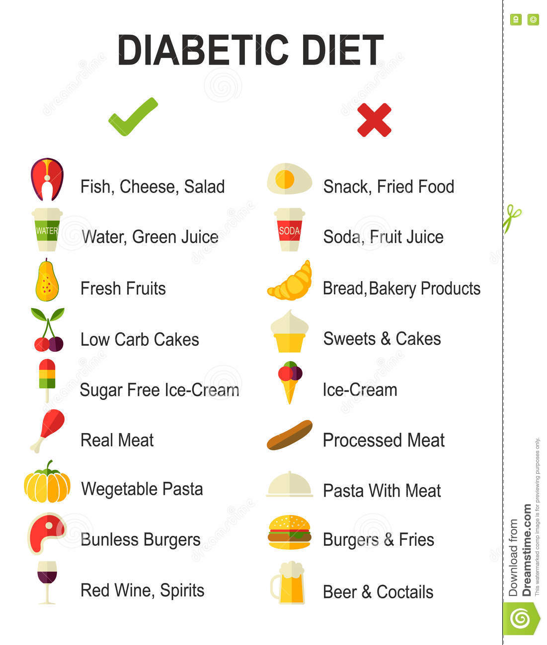 Eat to beat diabetes in just eight weeks: the life-changing diet.