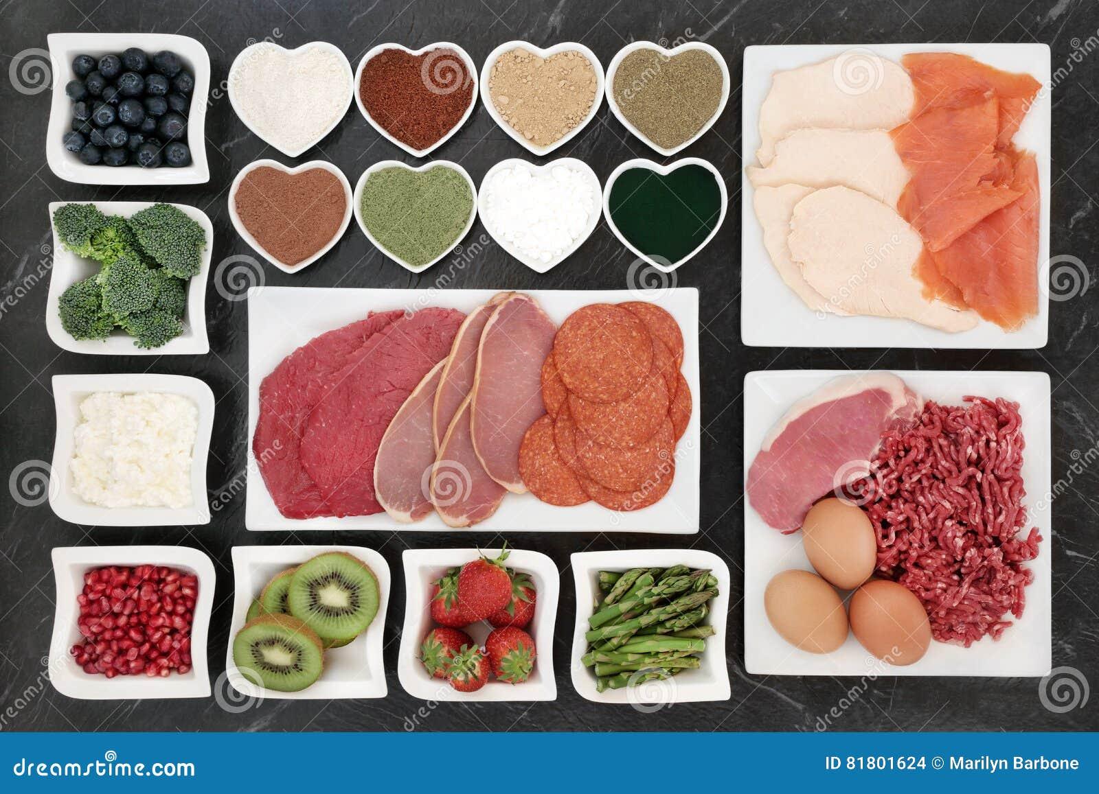Здоровая еда здания тела