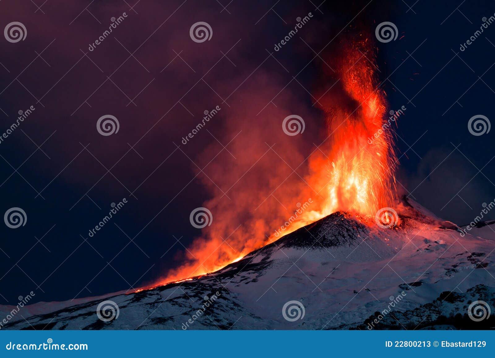 Извержение этна