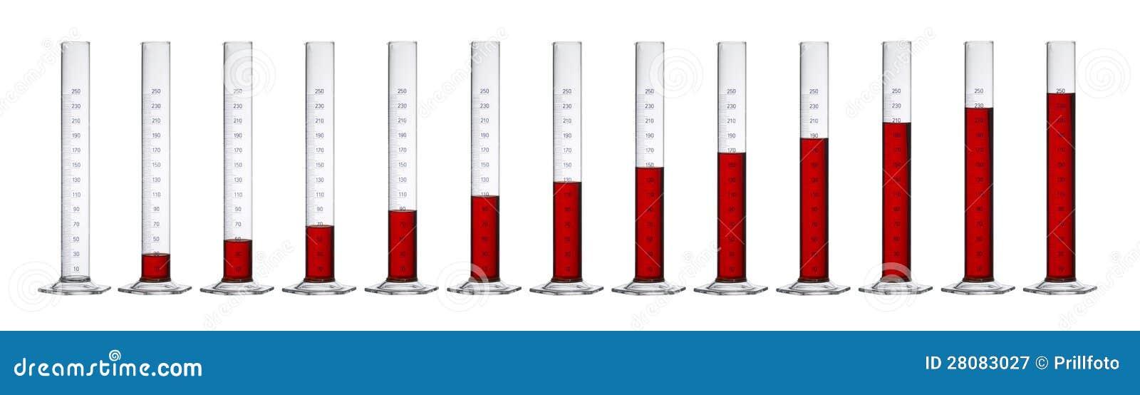 Измеряя цилиндры в рядке