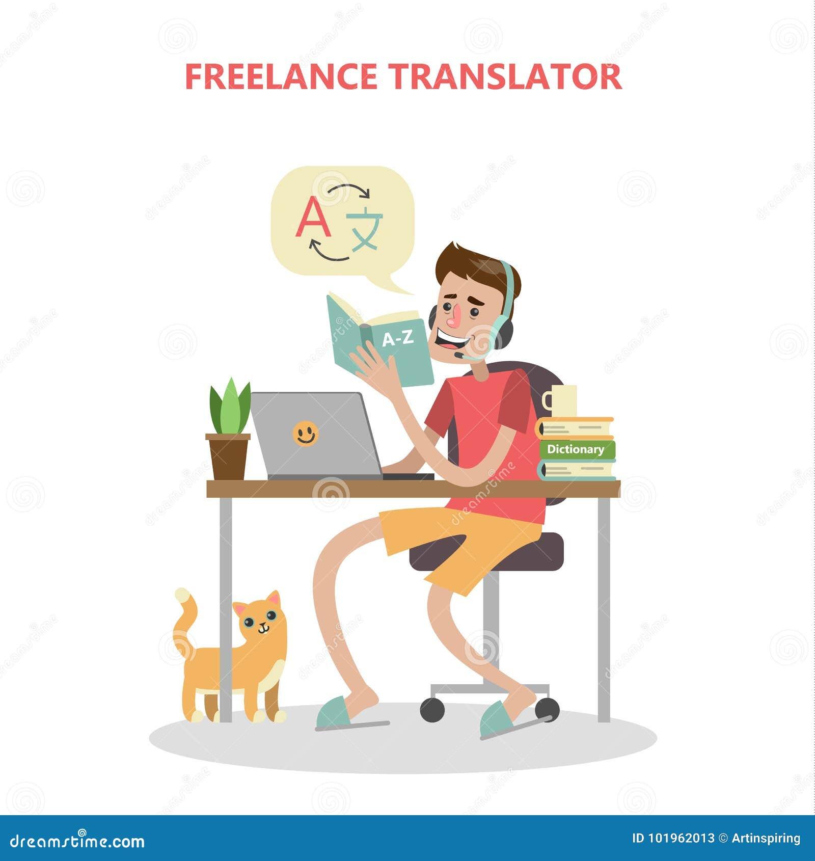 сайты для фриланса перевод