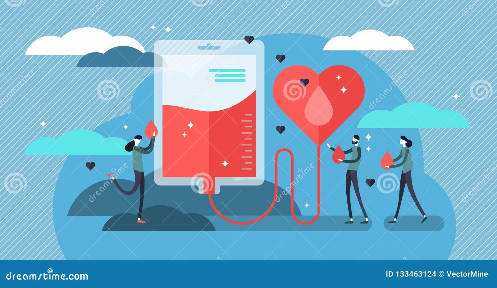 Иллюстрация вектора донорства крови Плоская мини концепция людей для оказывающей экономическую помощь помощи
