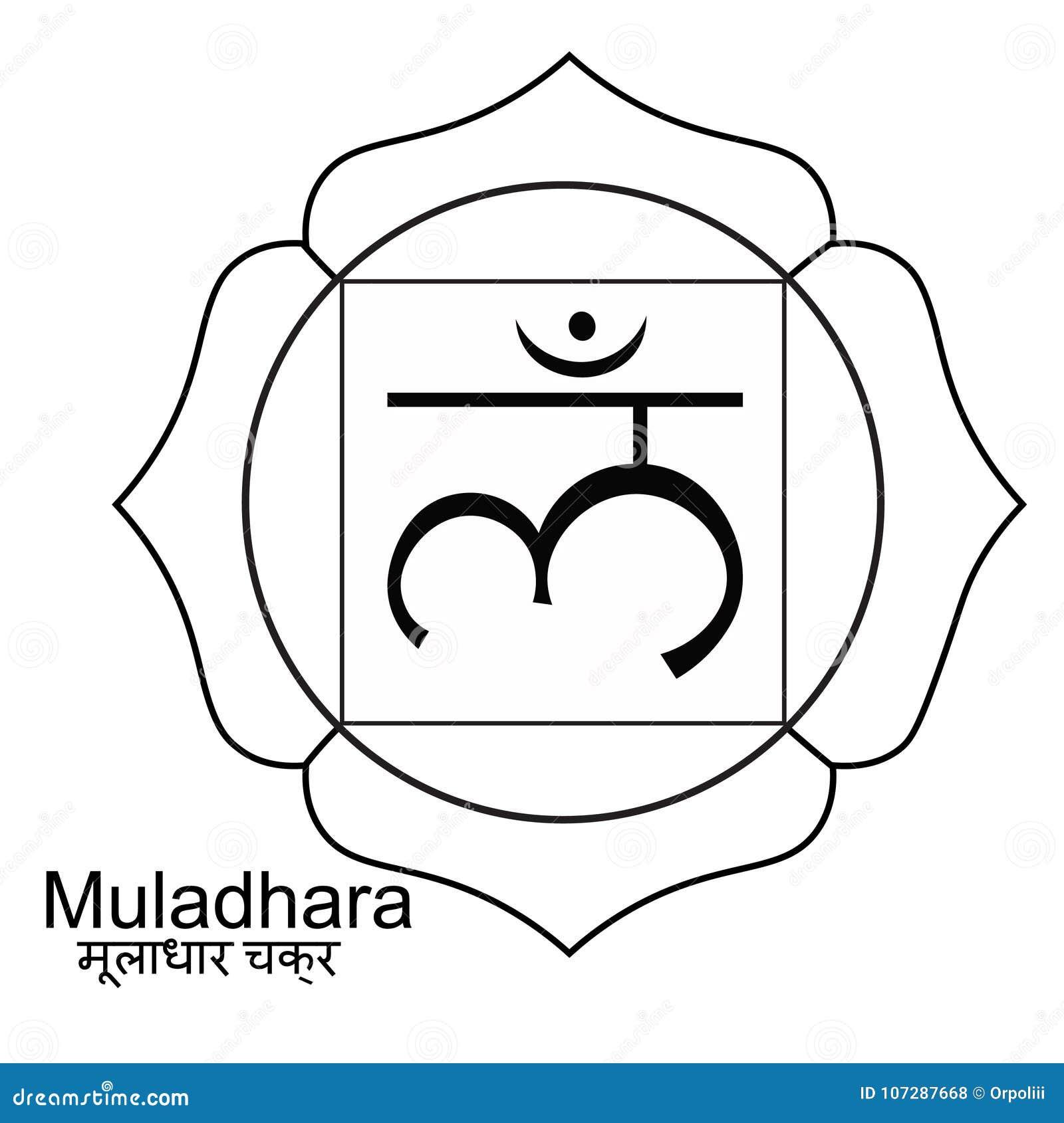 Индеец muladhara расцветки иллюстрации вектора chakra