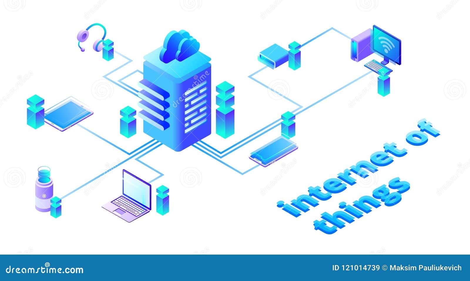 Интернет или иллюстрация вектора технологии вещей