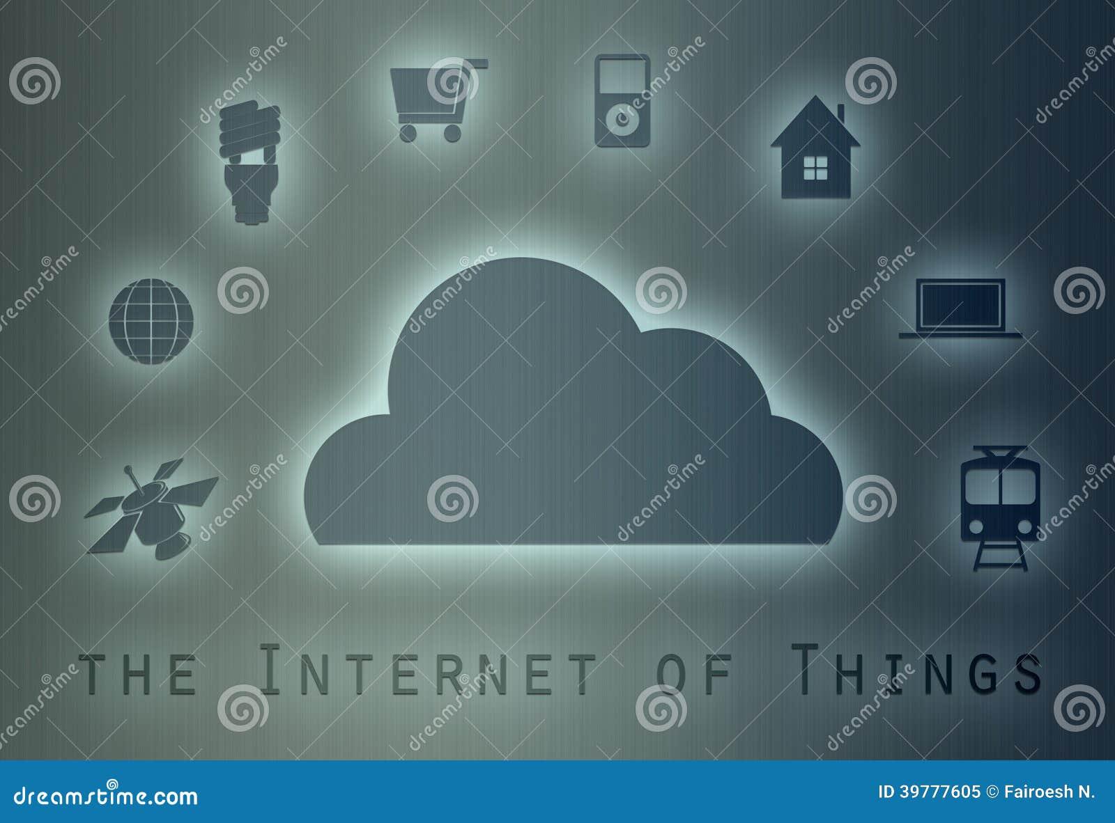 Интернет концепции вещей