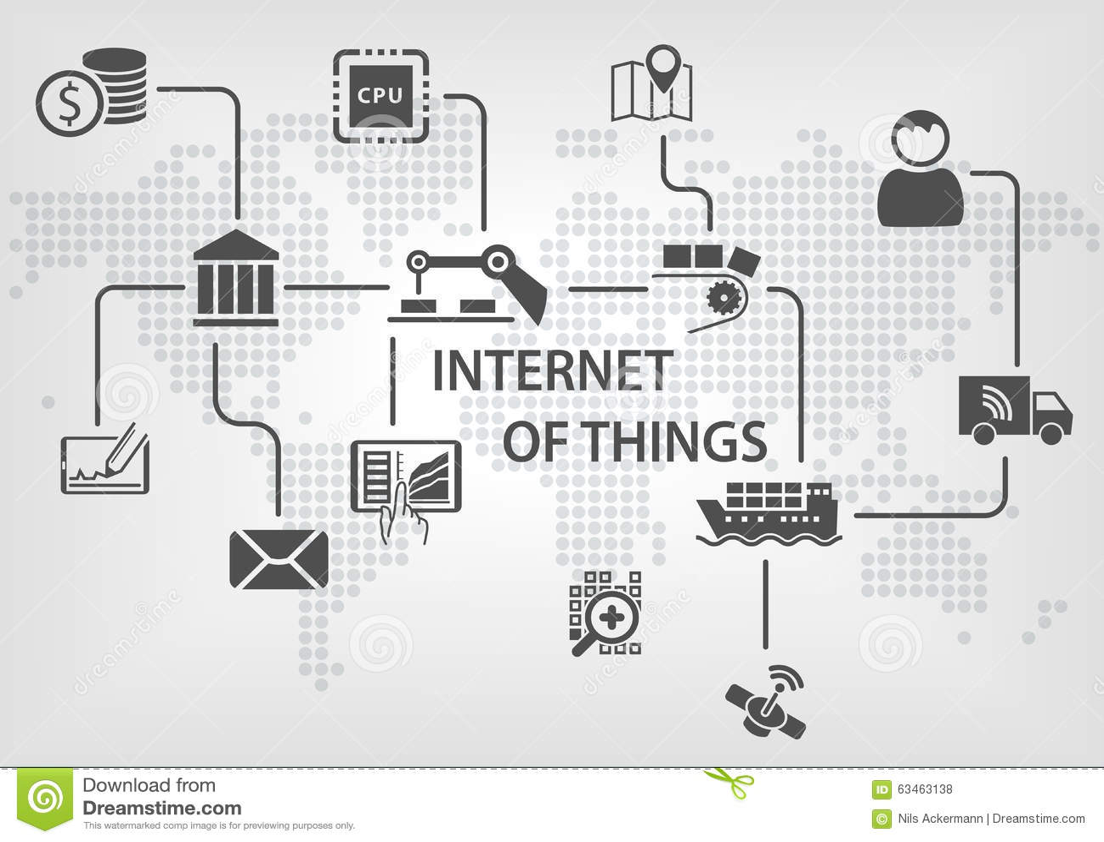 Интернет концепции вещей (IOT) с индустриализированным и беспроволочным производственным процессом
