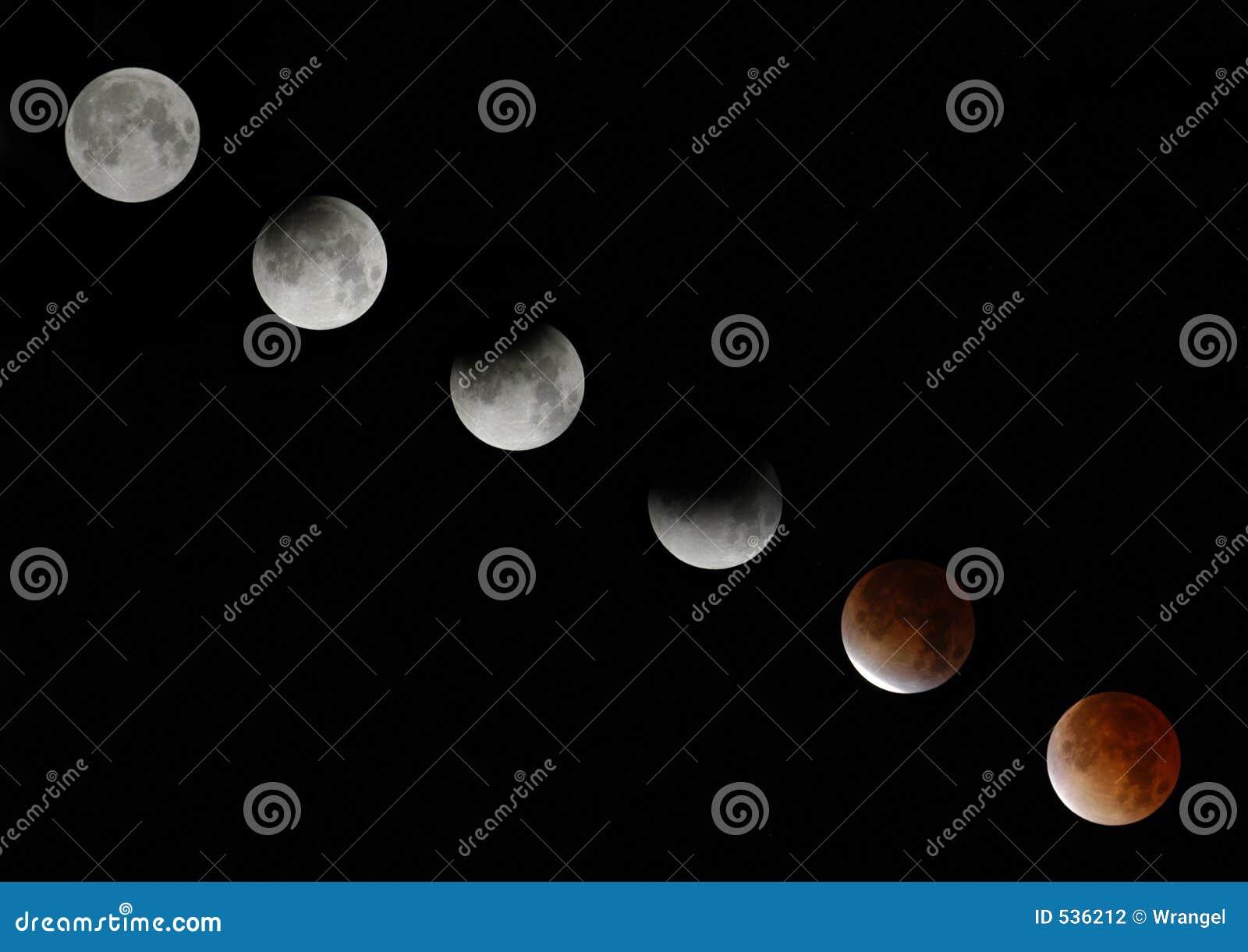итог затмения лунный