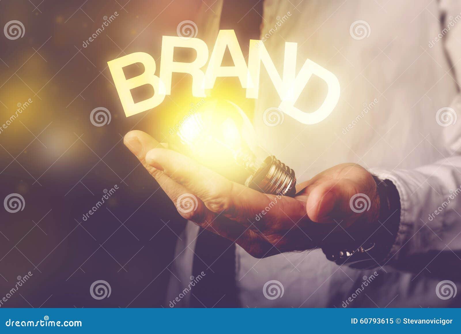 Идея бренда