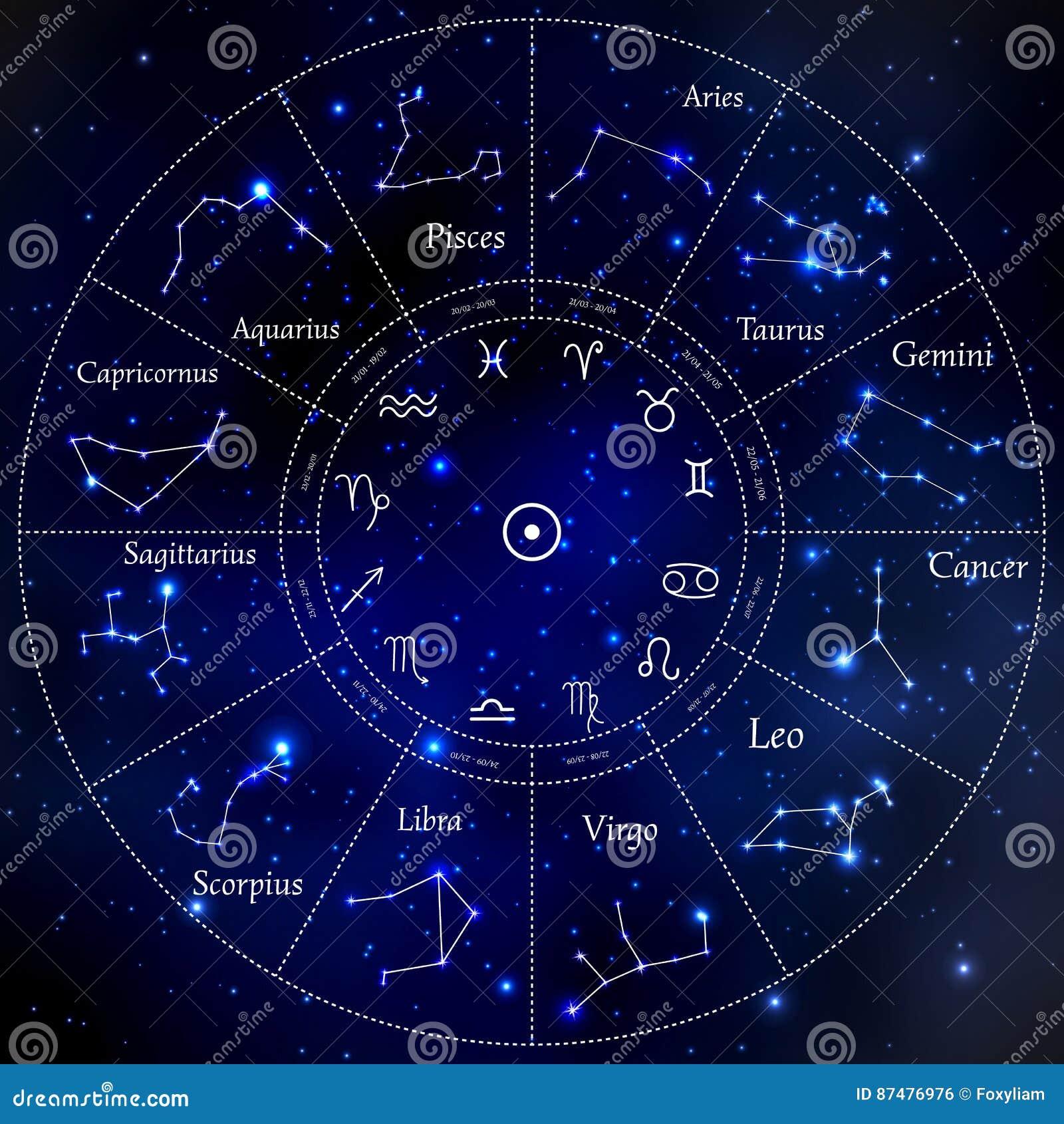Иллюстрация зодиака
