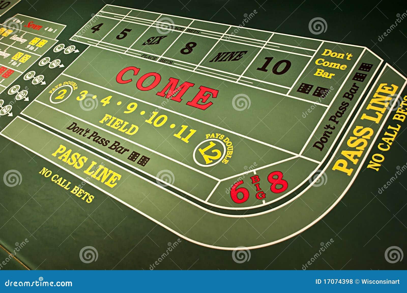Дыры в казино - Управление защиты прав потребителей