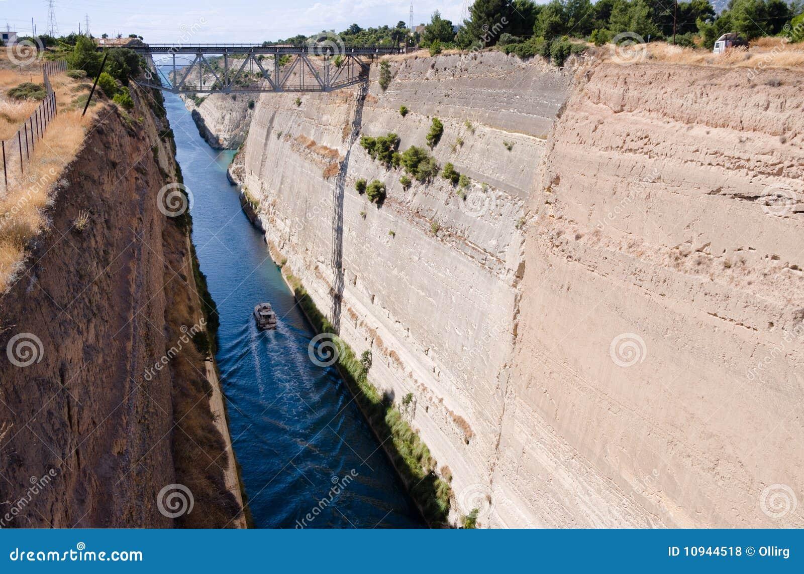 канал Коринф Греция