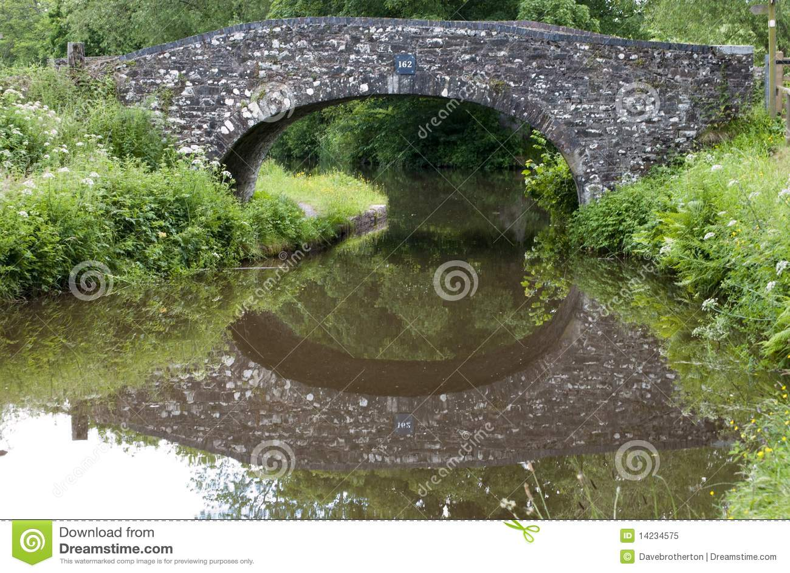 канал моста