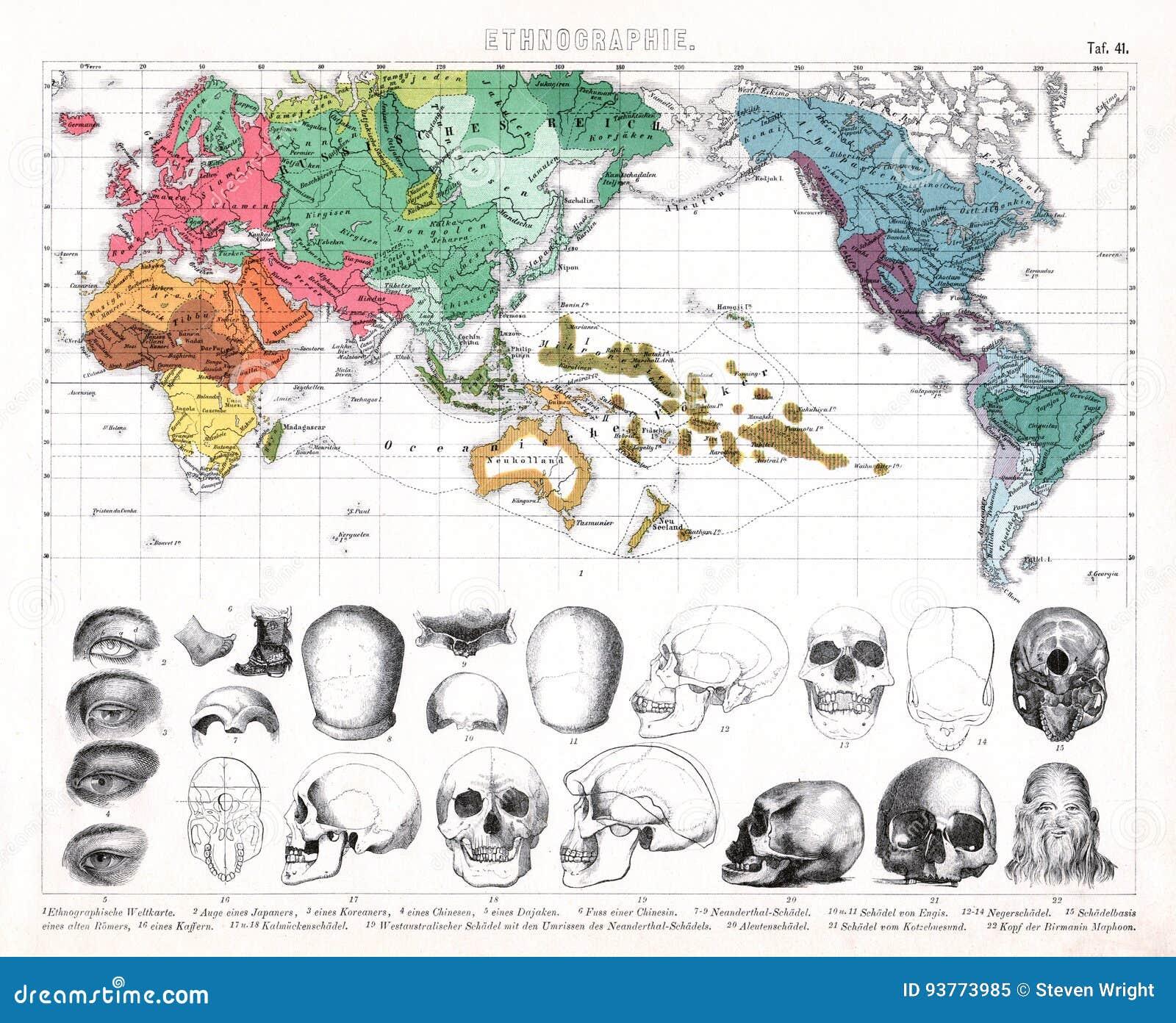 Карта мира 1874 антиквариатов показывая этническое разнообразие