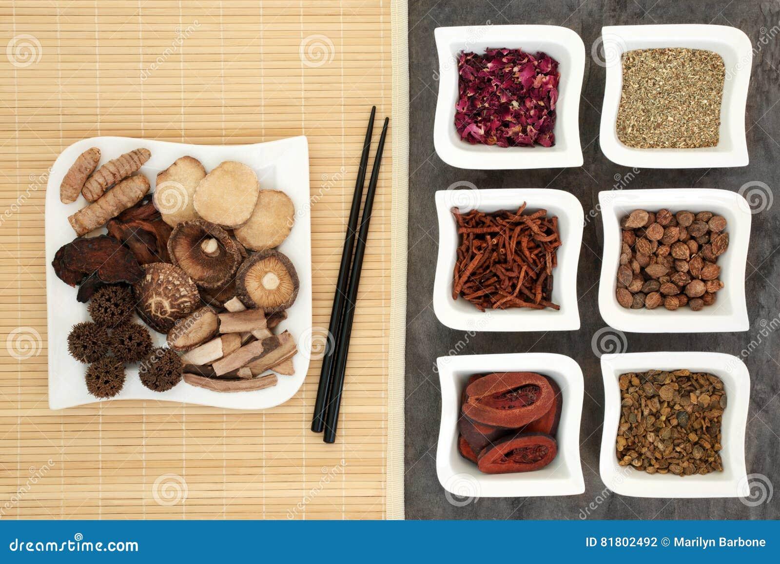 Китайская нетрадиционная медицина