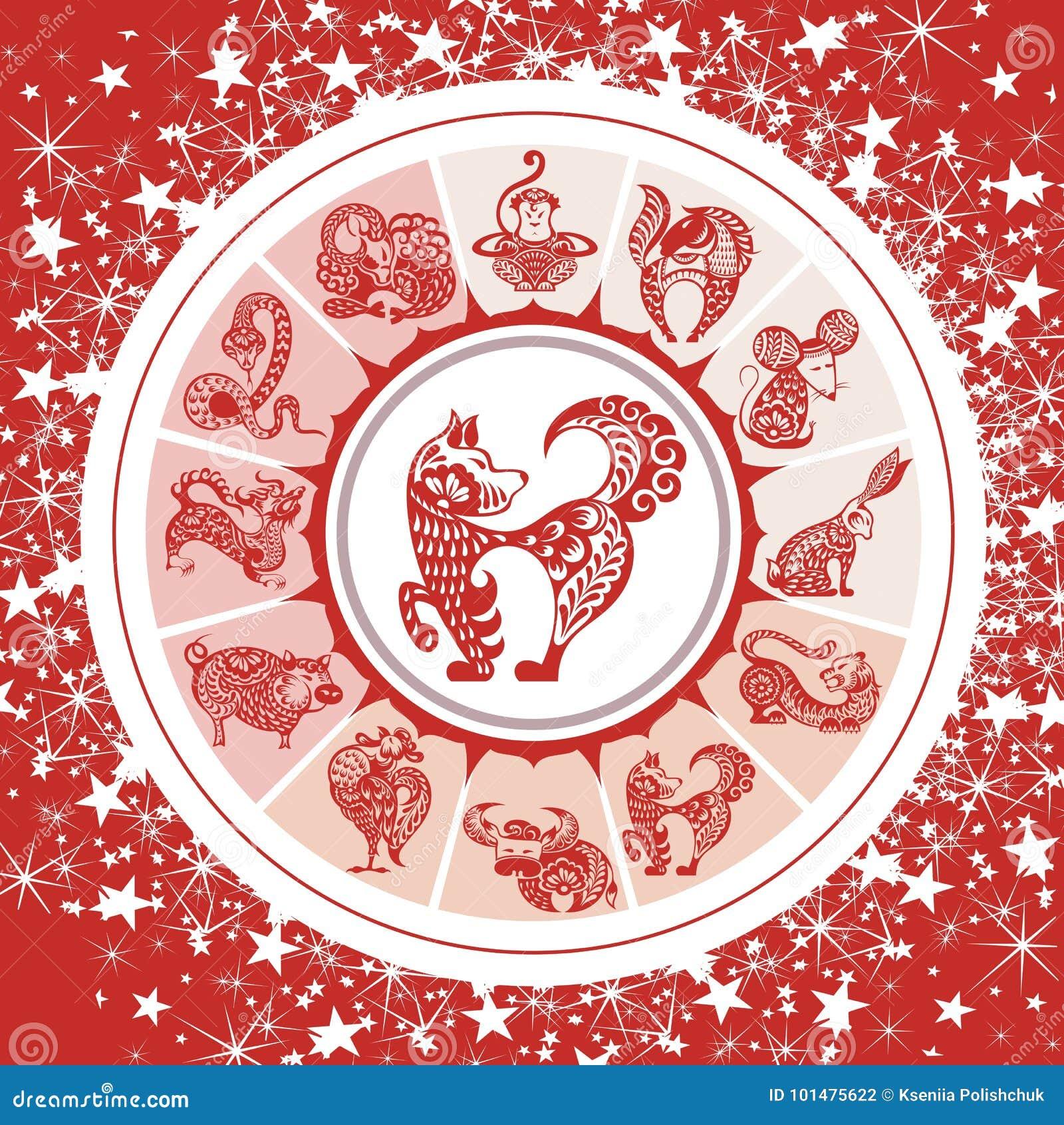 Китайское колесо зодиака с 12 животными символами