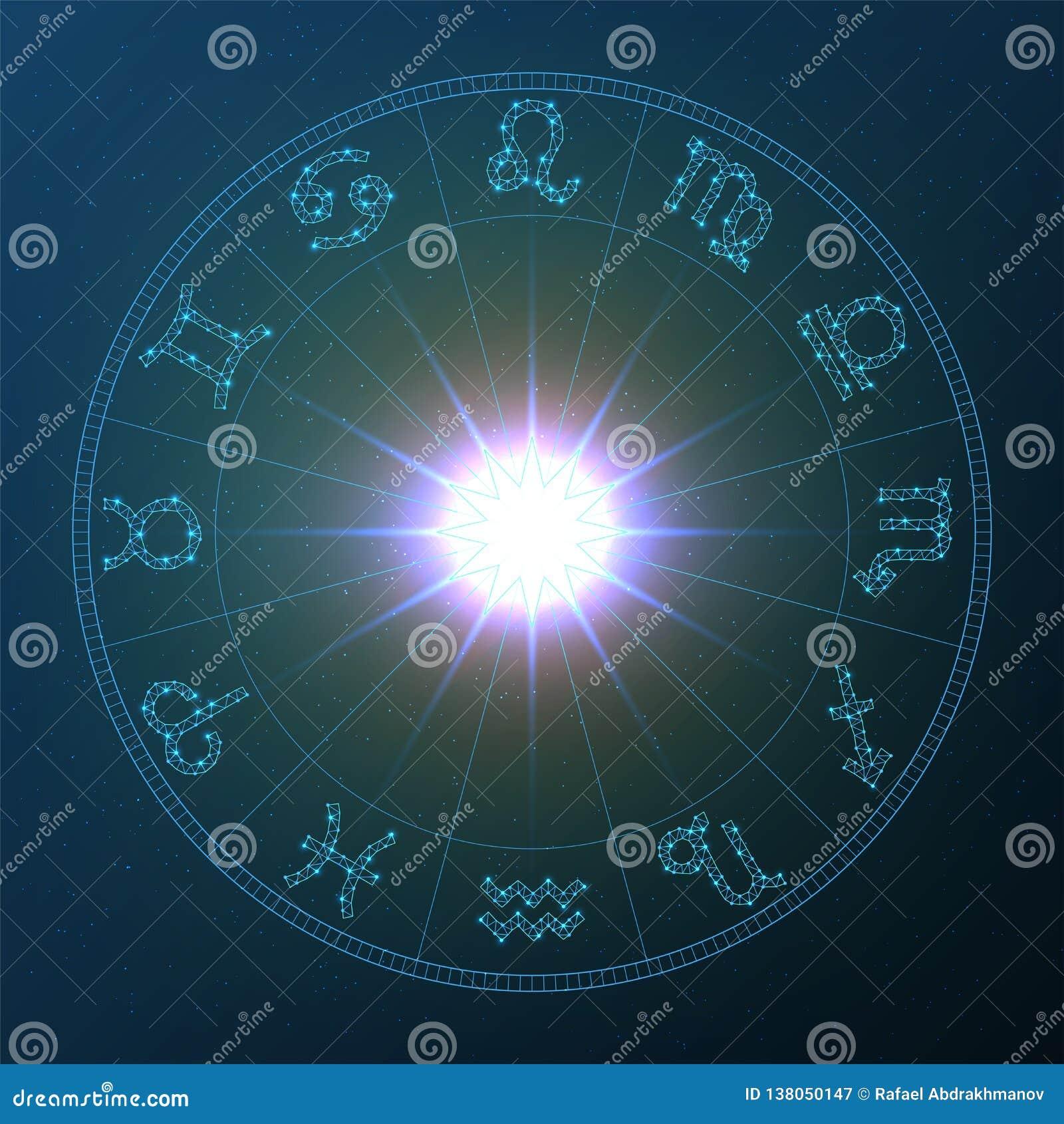 Колесо зодиака, колесо зодиака вектора со знаками зодиака на предпосылке космоса