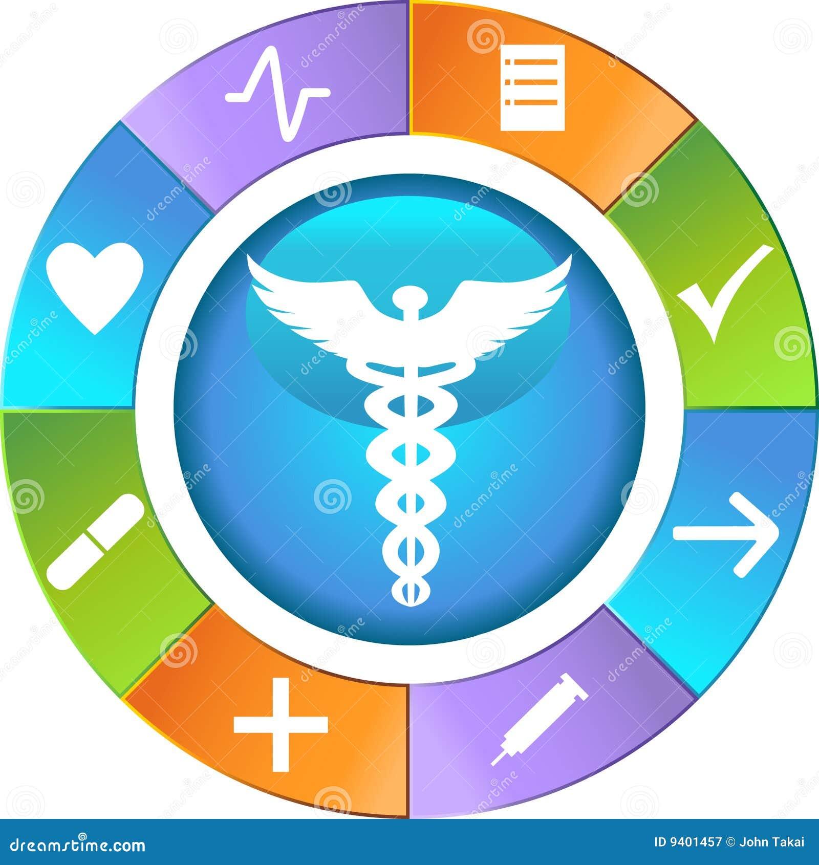 колесо медицинского соревнования просто