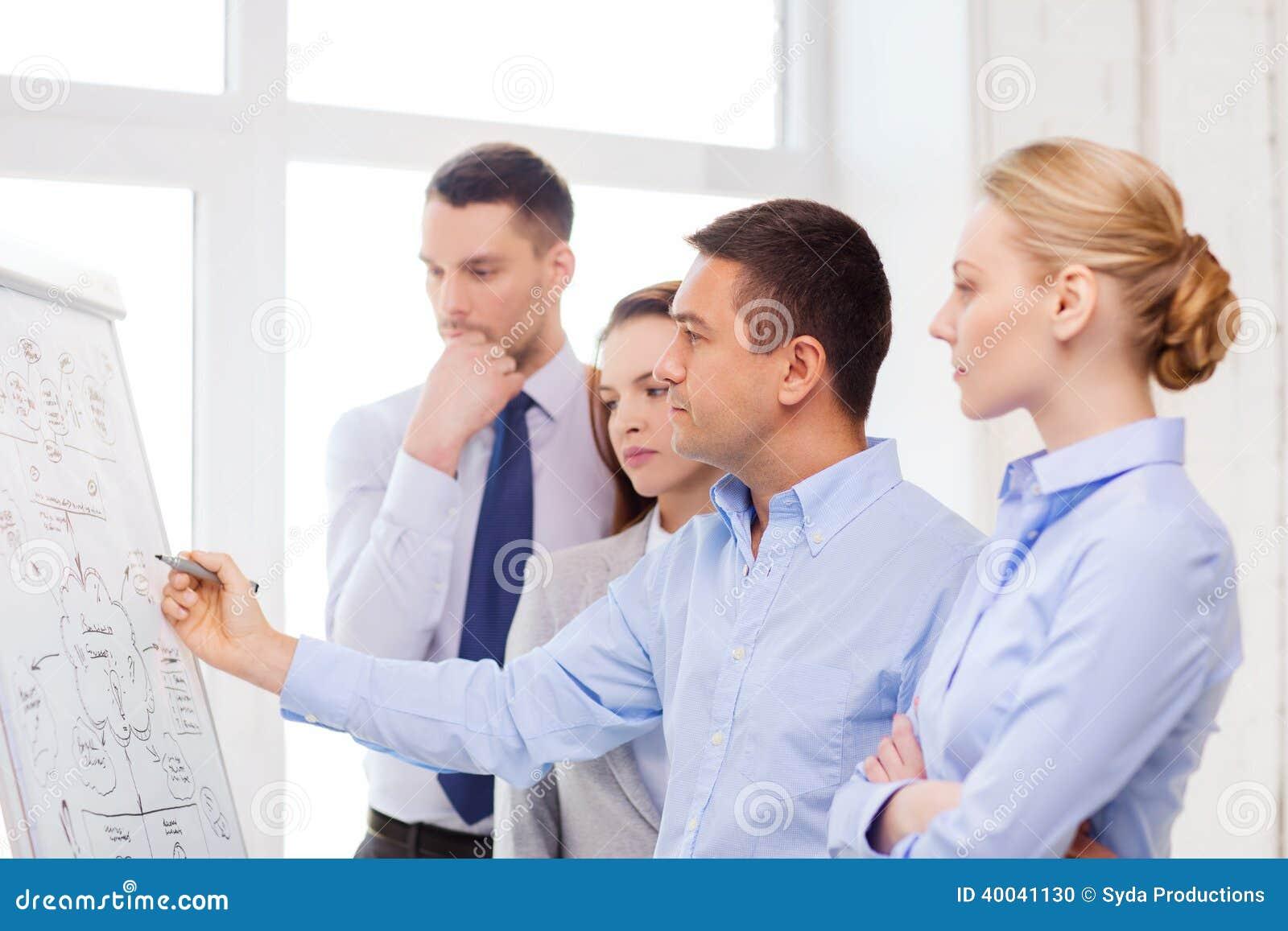 Команда дела обсуждая что-то в офисе
