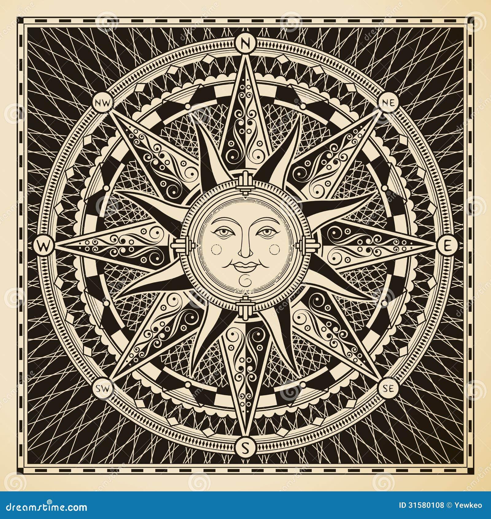 Компас Солнця
