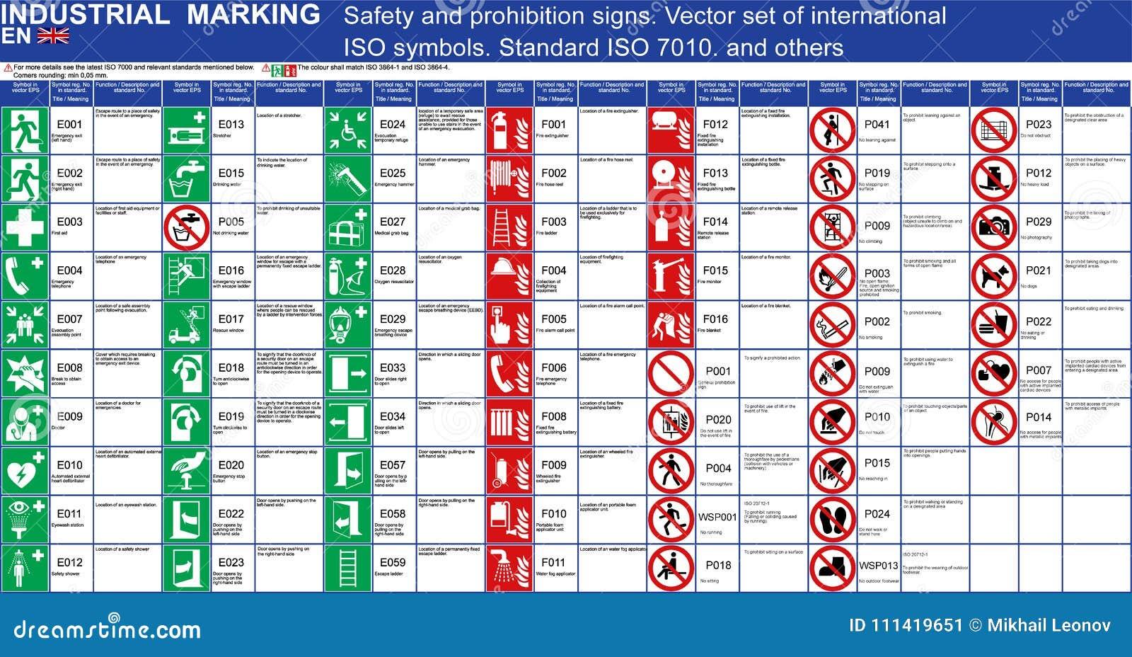 Комплект запрета знаков безопасности вектора подписывает применения зданий Символы безопасности вектора ISO 7010 стандартные Safe