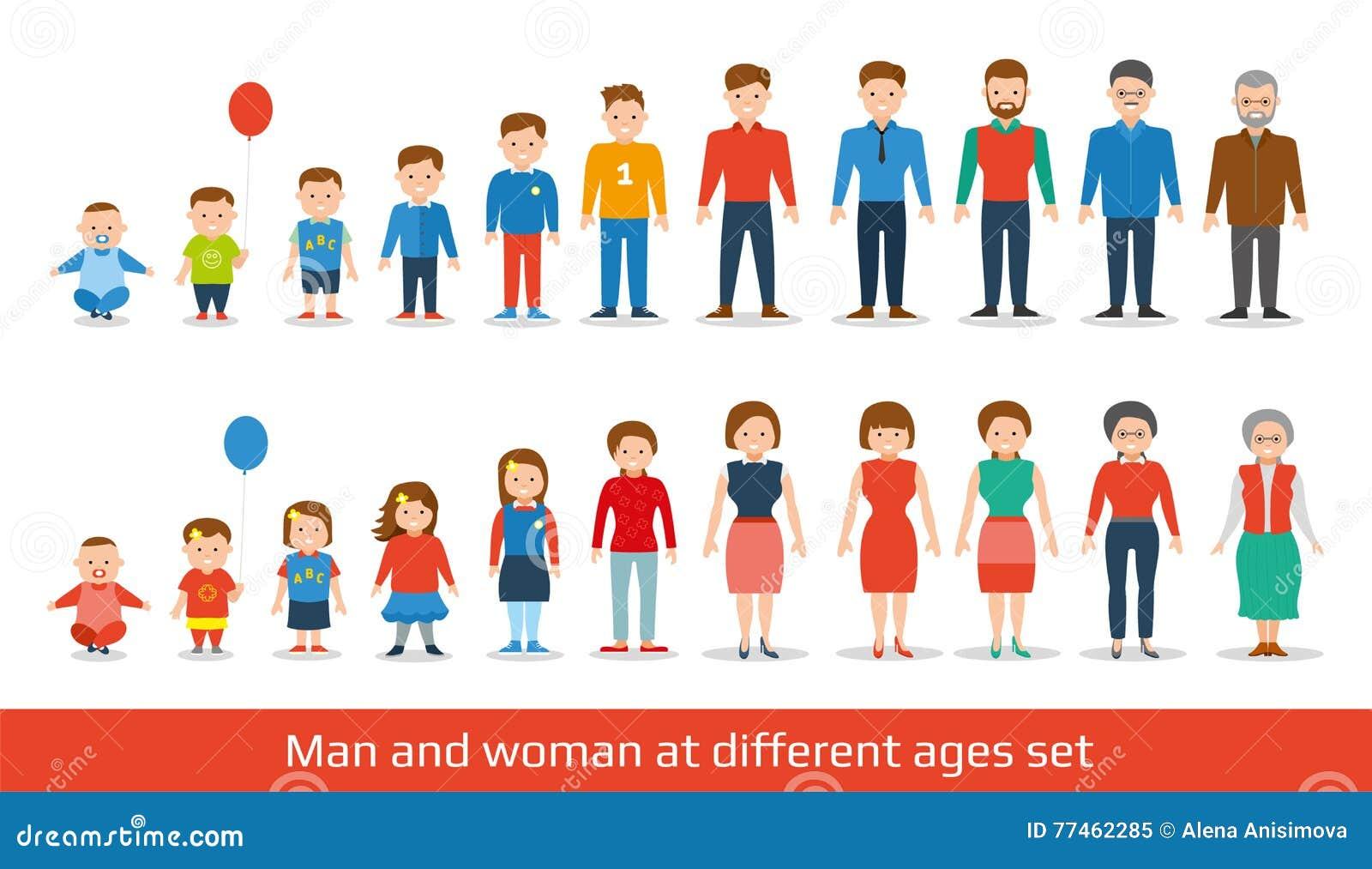 Комплект вызревания человека и женщины Поколения людей на различных временах плоско
