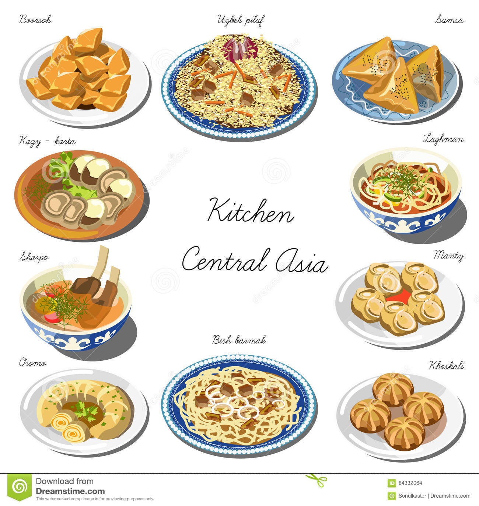 блюда средней азии
