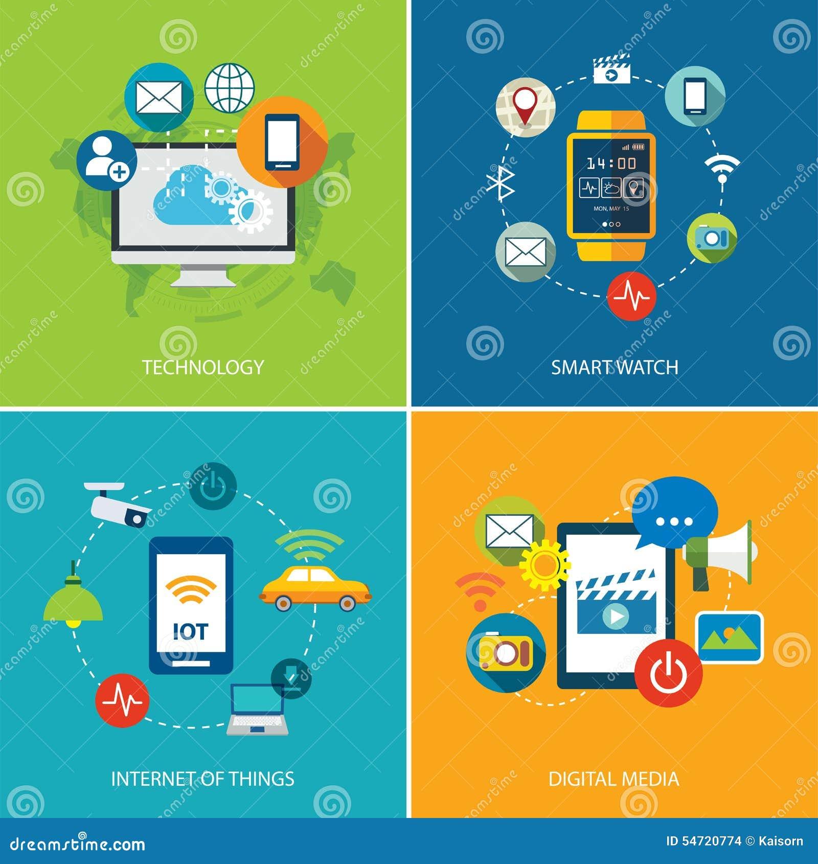 Комплект технологии, интернет вещей, и цифровые средства массовой информации