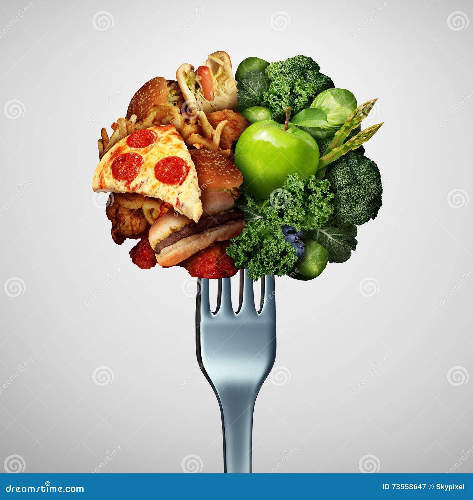 Концепция вариантов здоровья еды