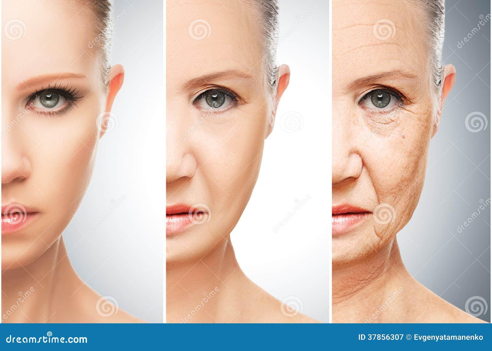 Концепция вызревания и заботы кожи