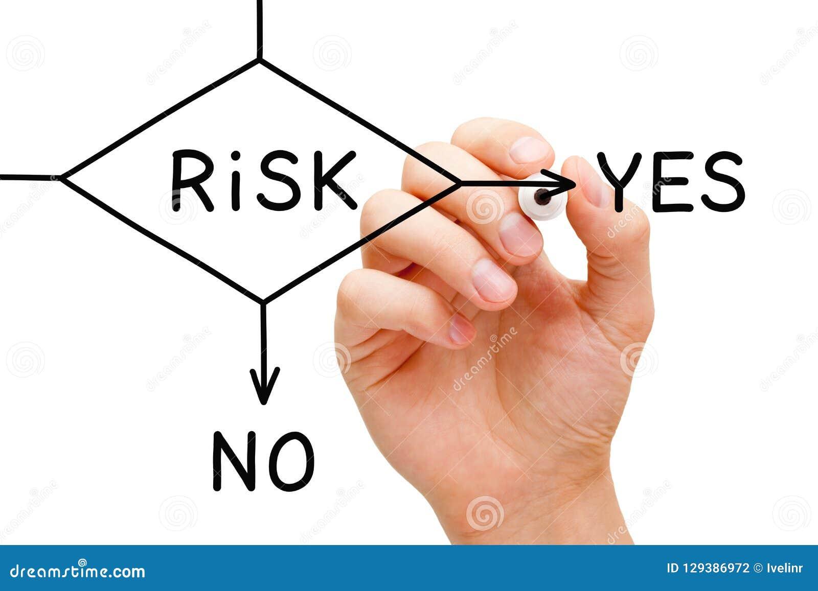 Концепция графика течения риска да или нет