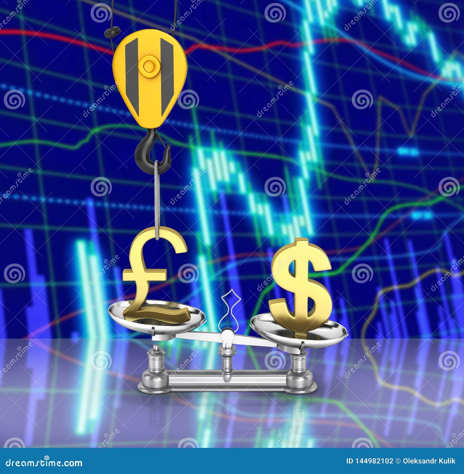 Концепция доллара поддержки курса против евро кран вытягивает фунт вверх и понижает доллар стерлинговый дальше на фондовой бирже