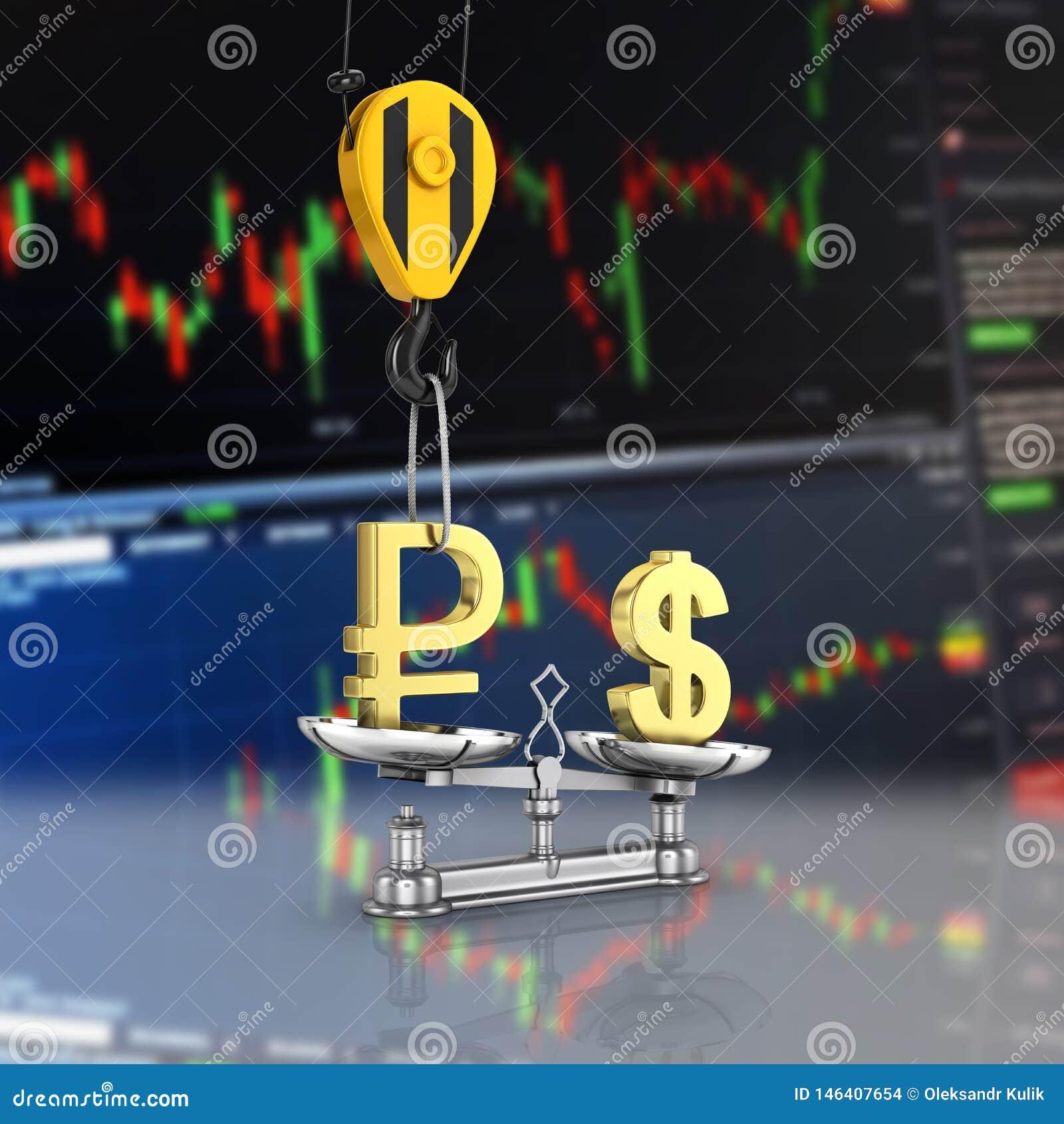 Концепция доллара поддержки курса против рубля кран вытягивает рубль вверх и понижает доллар стерлинговый дальше на фондовой бирж