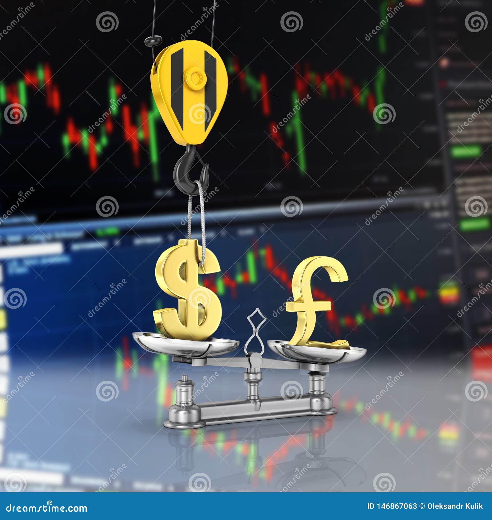Концепция доллара поддержки курса против фунта кран вытягивает доллар вверх и понижает фунт стерлингов на фондовой бирже