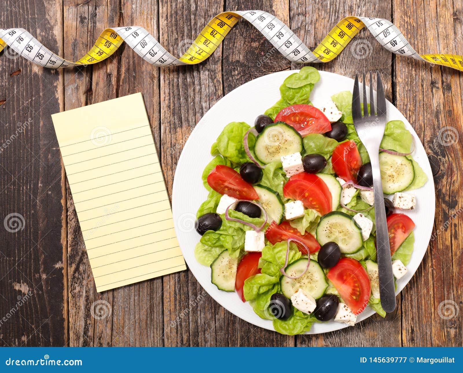 Концепция еды диеты