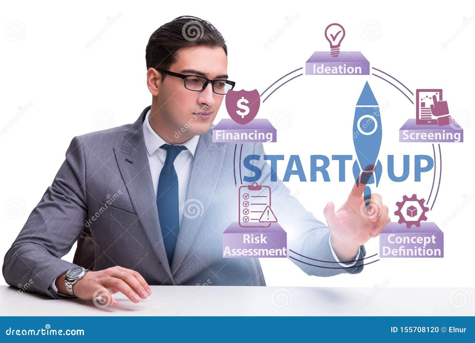Концепция запуска и предпринимательства