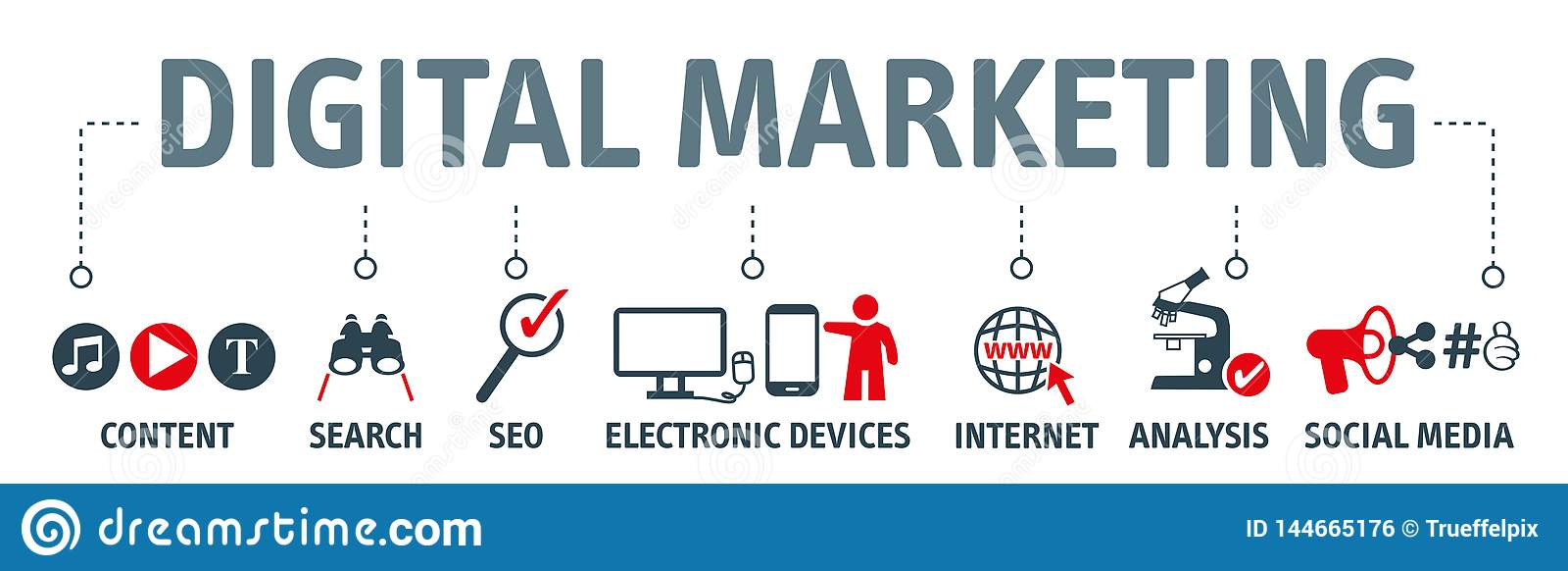 Концепция знамени цифров онлайн выходя на рынок