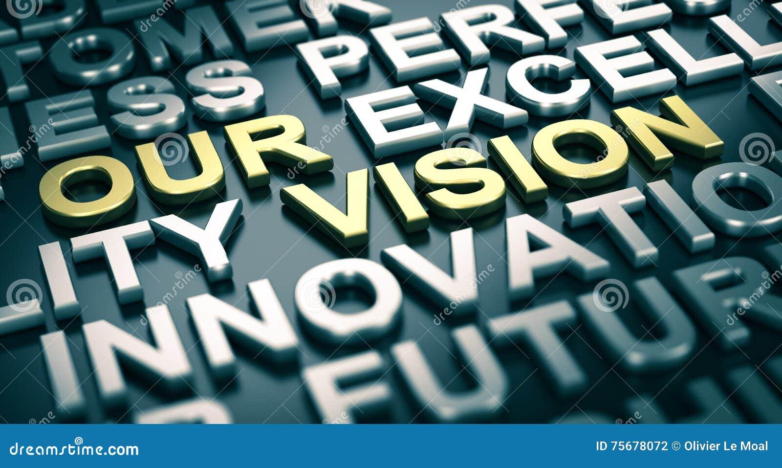 Концепция корпоративных коммуникаций, наше зрение