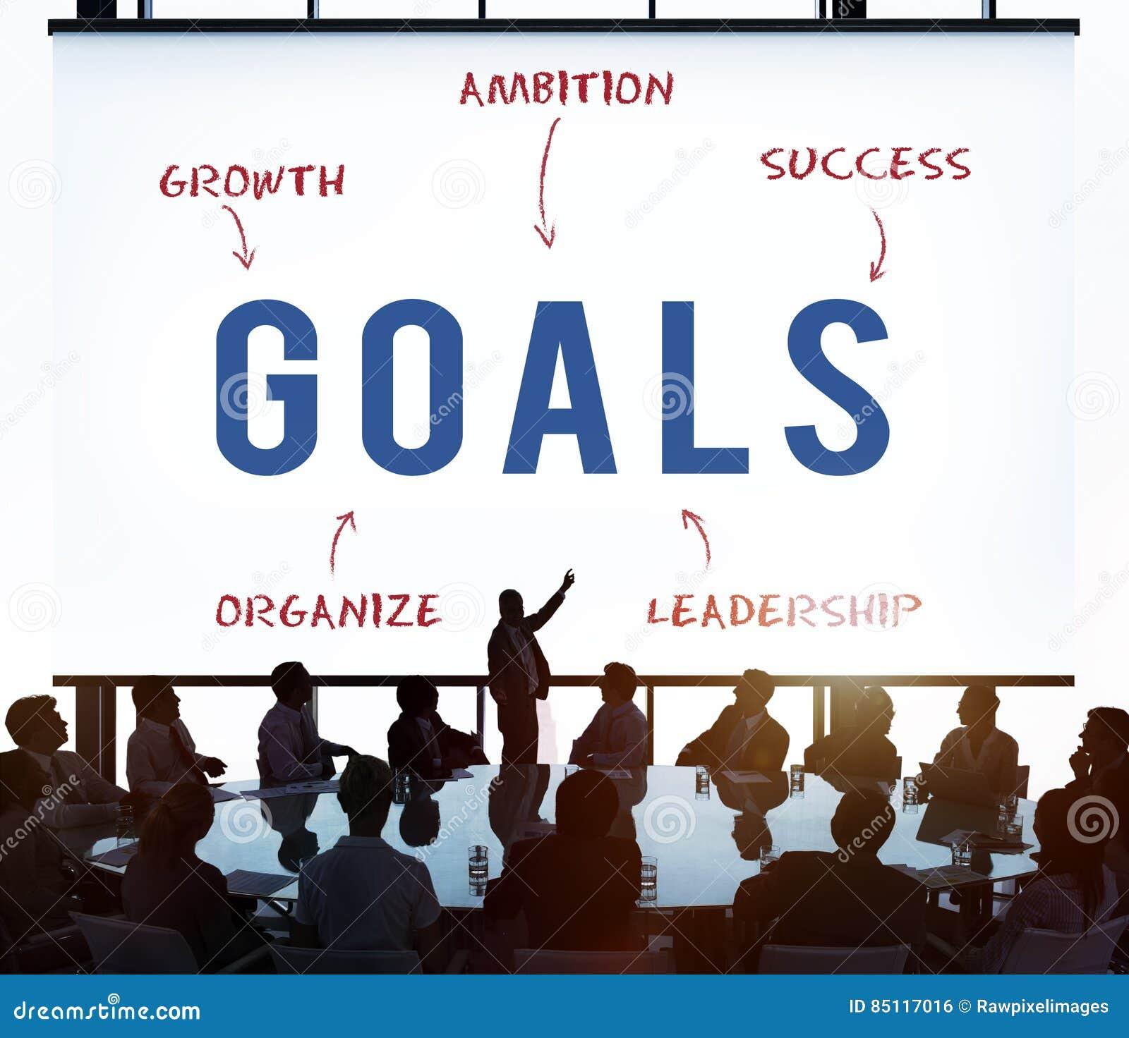 Концепция маркетинга стратегии деловой компании целей